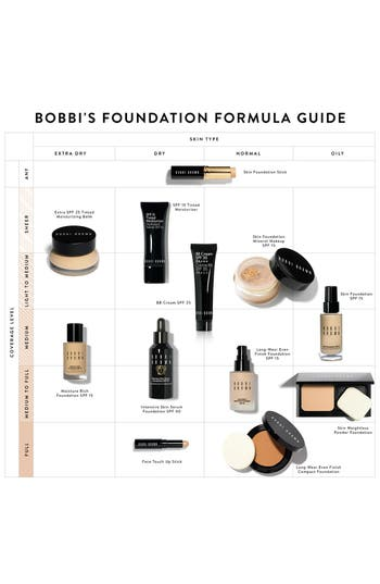 Alternate Image 3  - Bobbi Brown Moisture Rich Foundation SPF 15