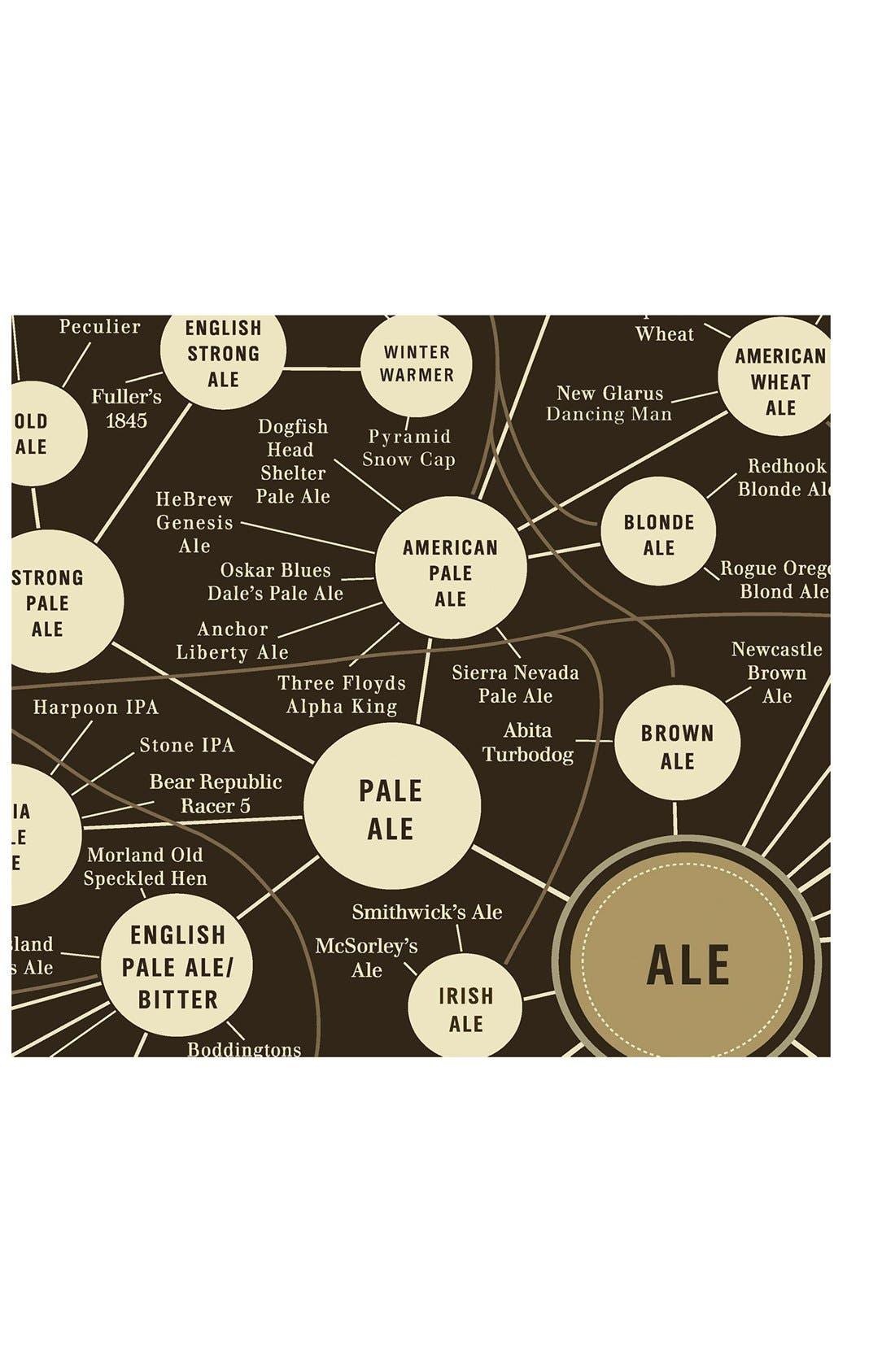 Alternate Image 2  - Pop Chart Lab 'Beers' Print