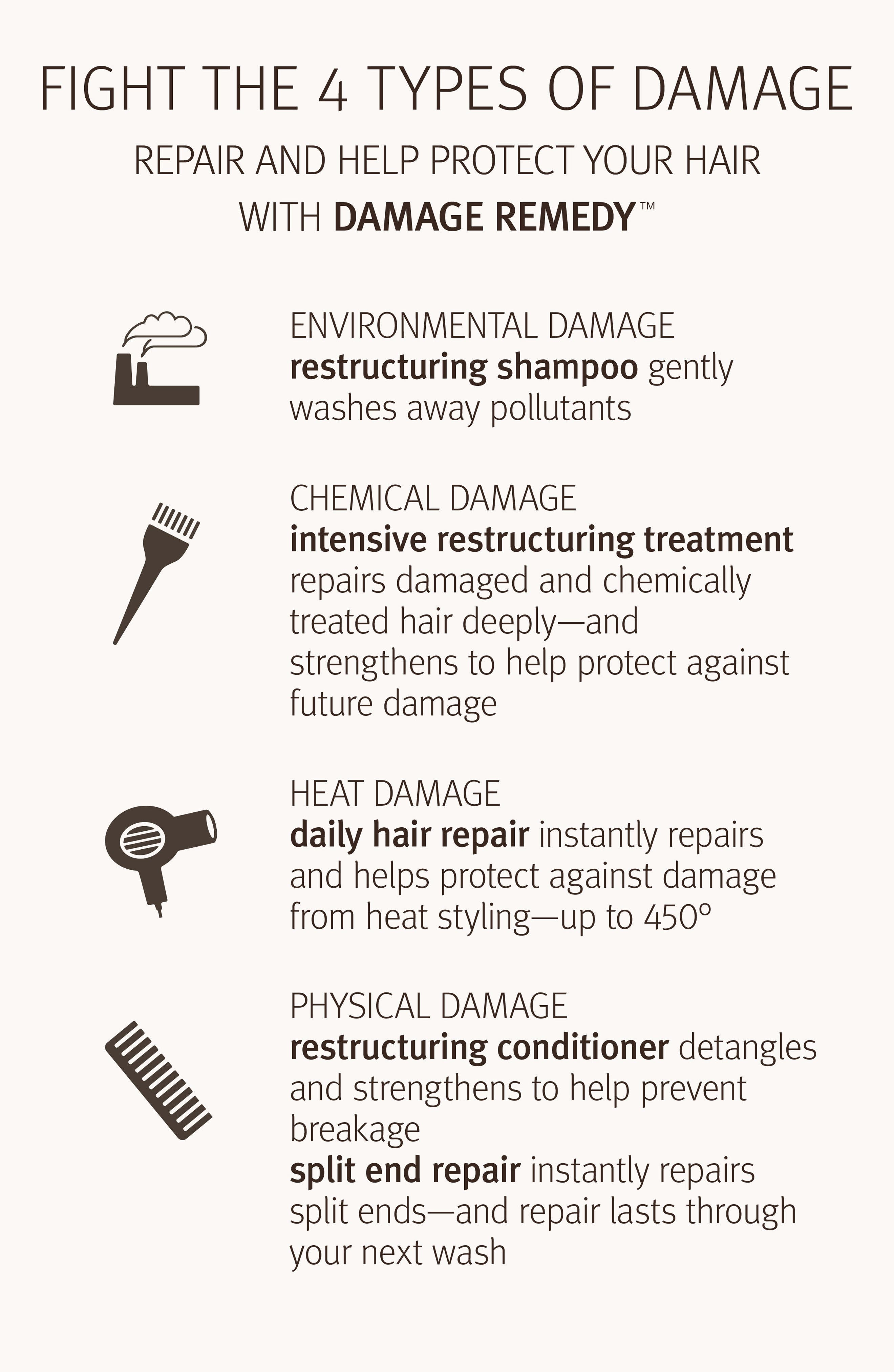 Alternate Image 3  - Aveda damage remedy™ Restructuring Conditioner
