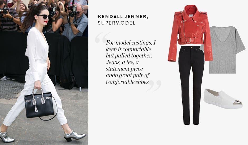 Kendall Jenner, Supermodel.
