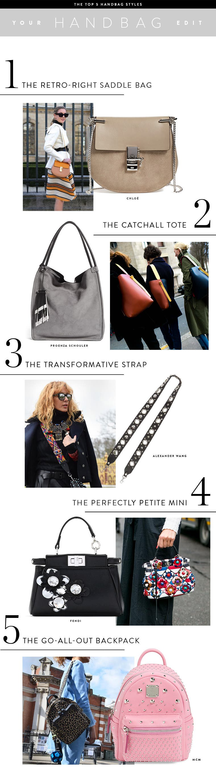 Designer handbag edit. Top 5 styles: retro-right saddle bag, catchall tote, transformative straps, mini bag, embellished backpack.