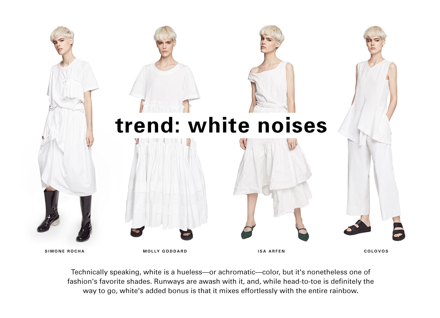 SPACE trend: white noises.
