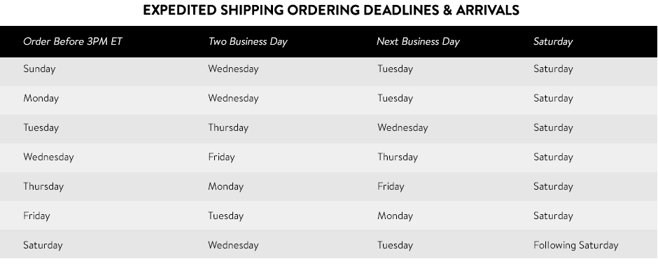 Expedited Shipping Ordering Deadlines & Arrivals