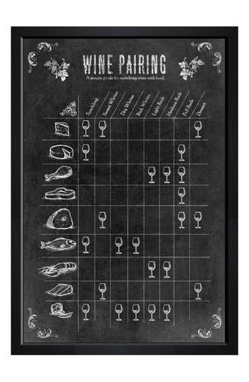 'Wine Pairing Guide' Framed Print