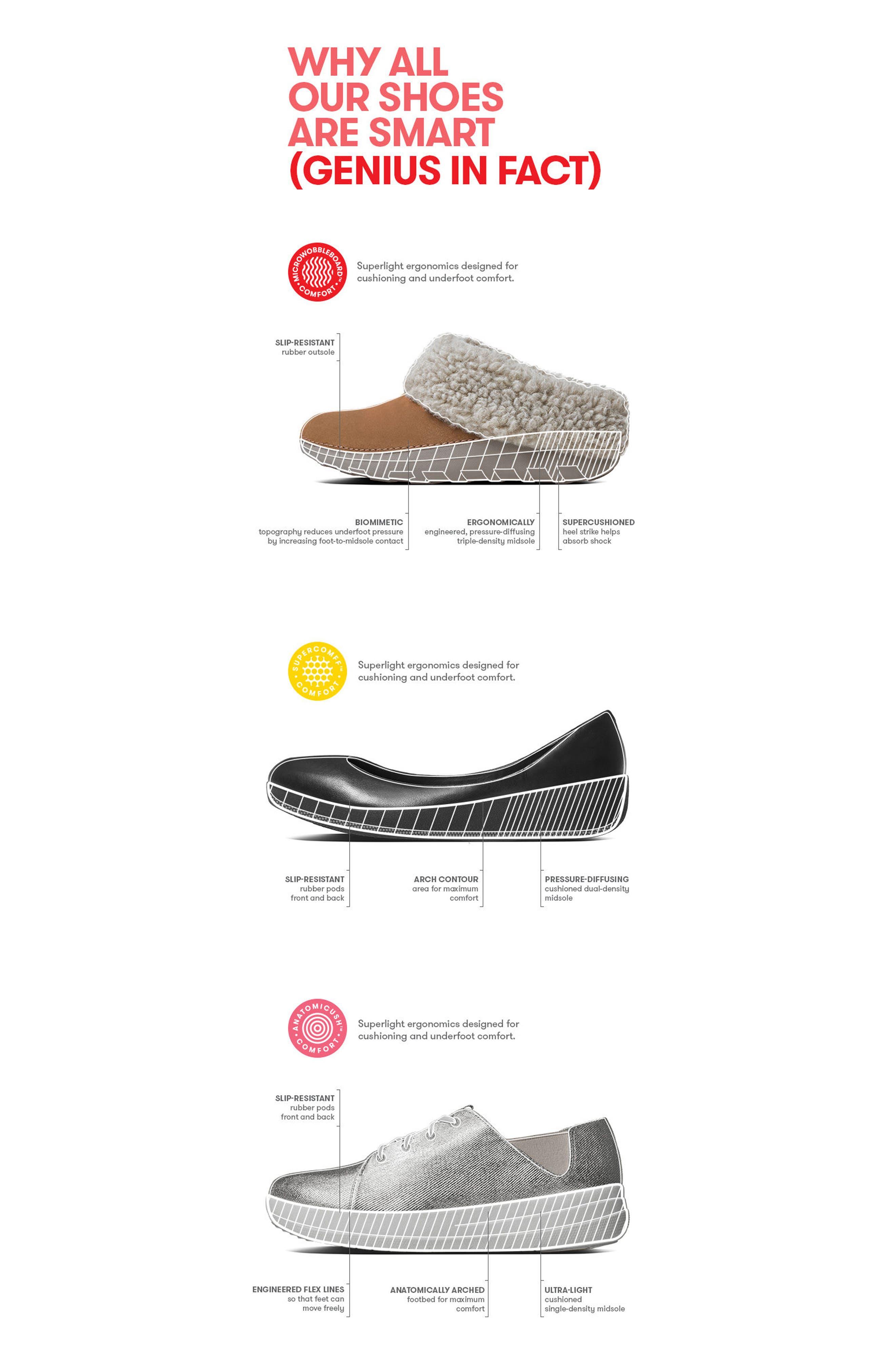 Alternate Image 5  - FitFlop™ 'Surfer' Slide Sandal (Men)