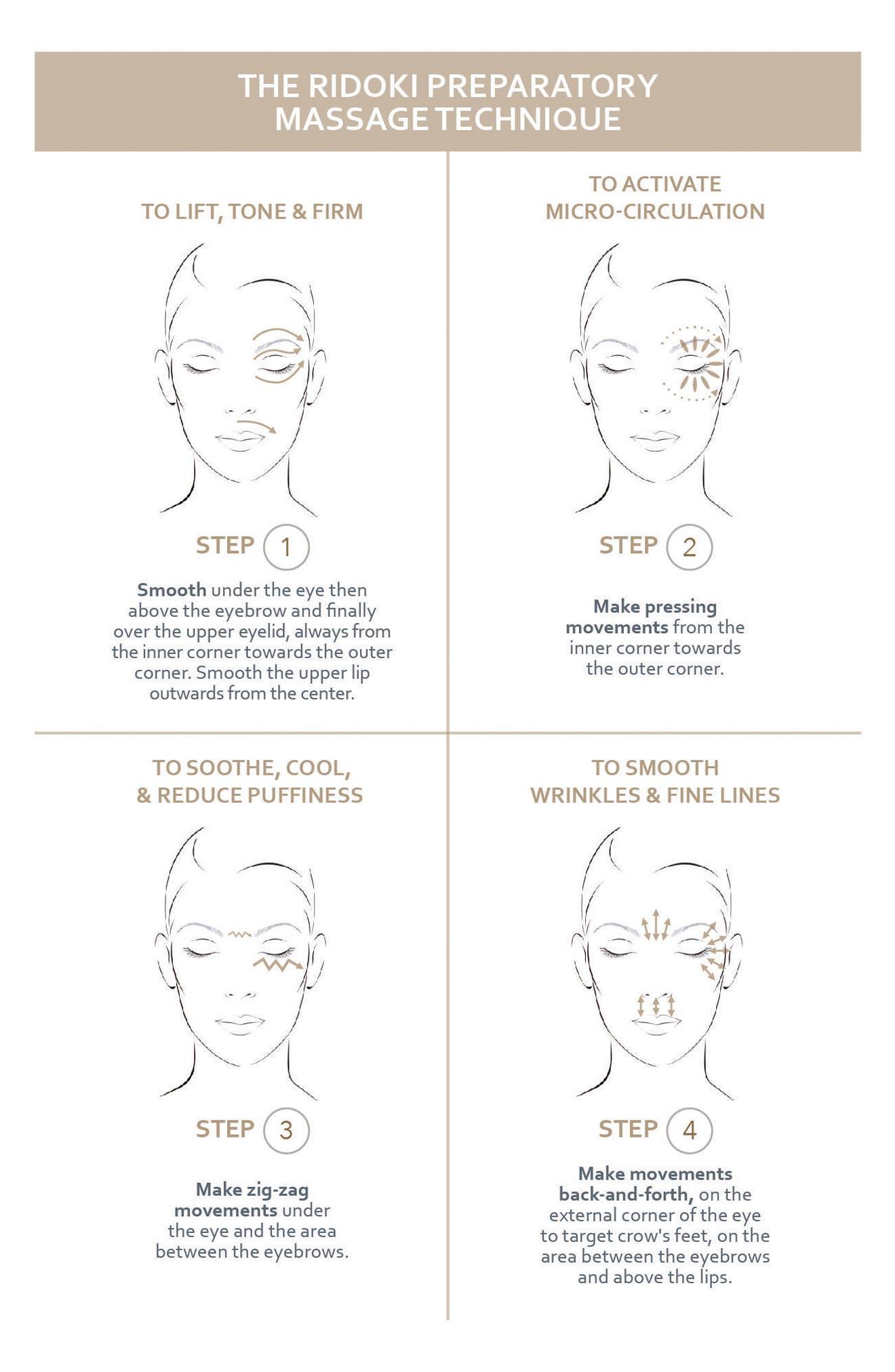 Sisleÿa L'Intégral Anti-Age Eye & Lip Contour Cream & Massage Tool,                             Alternate thumbnail 4, color,                             No Color