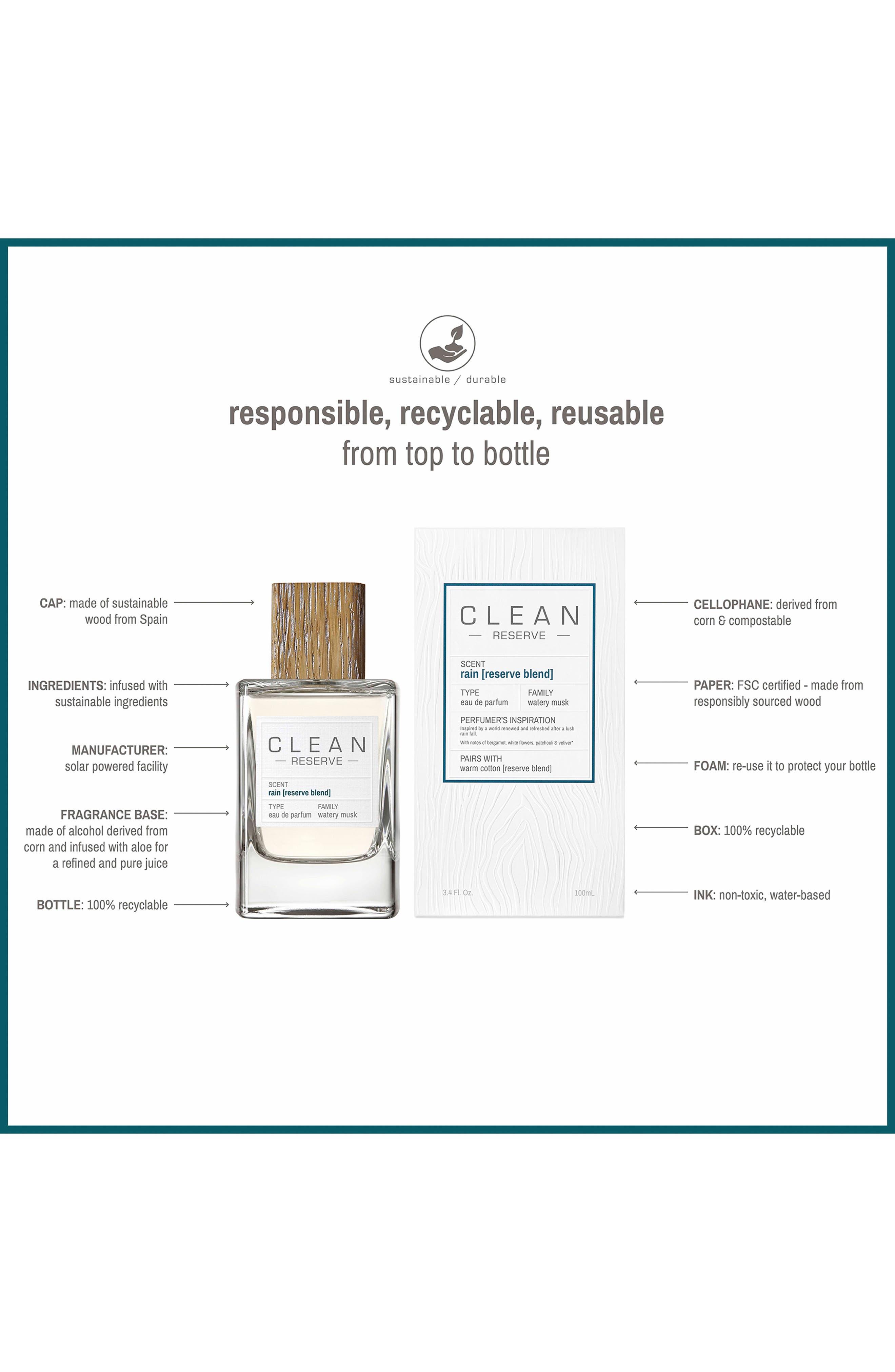 Reserve Blend Rain Eau de Parfum,                             Alternate thumbnail 4, color,                             No Color