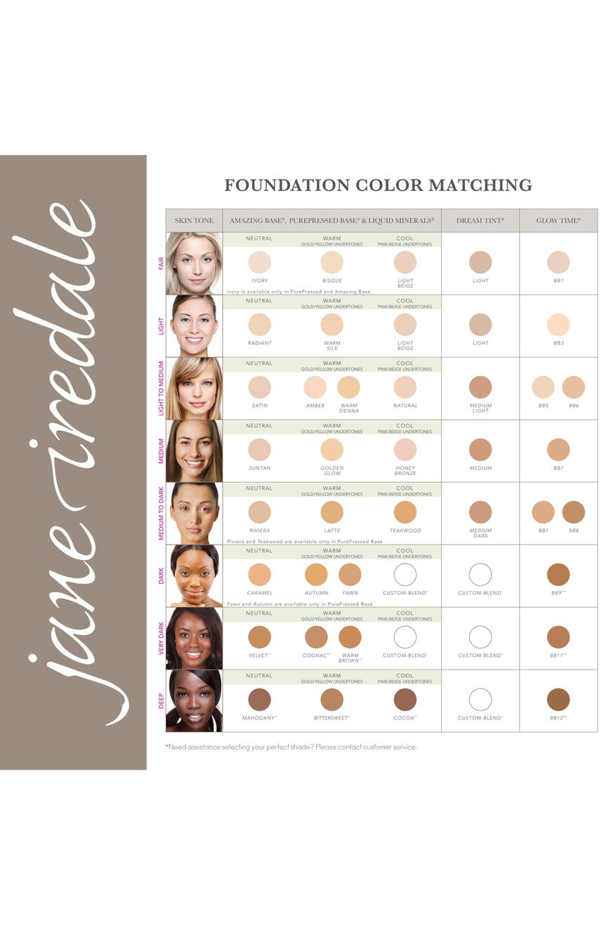 Jane iredale glow time full coverage mineral bb cream broad jane iredale glow time full coverage mineral bb cream broad spectrum spf 25 nordstrom nvjuhfo Choice Image