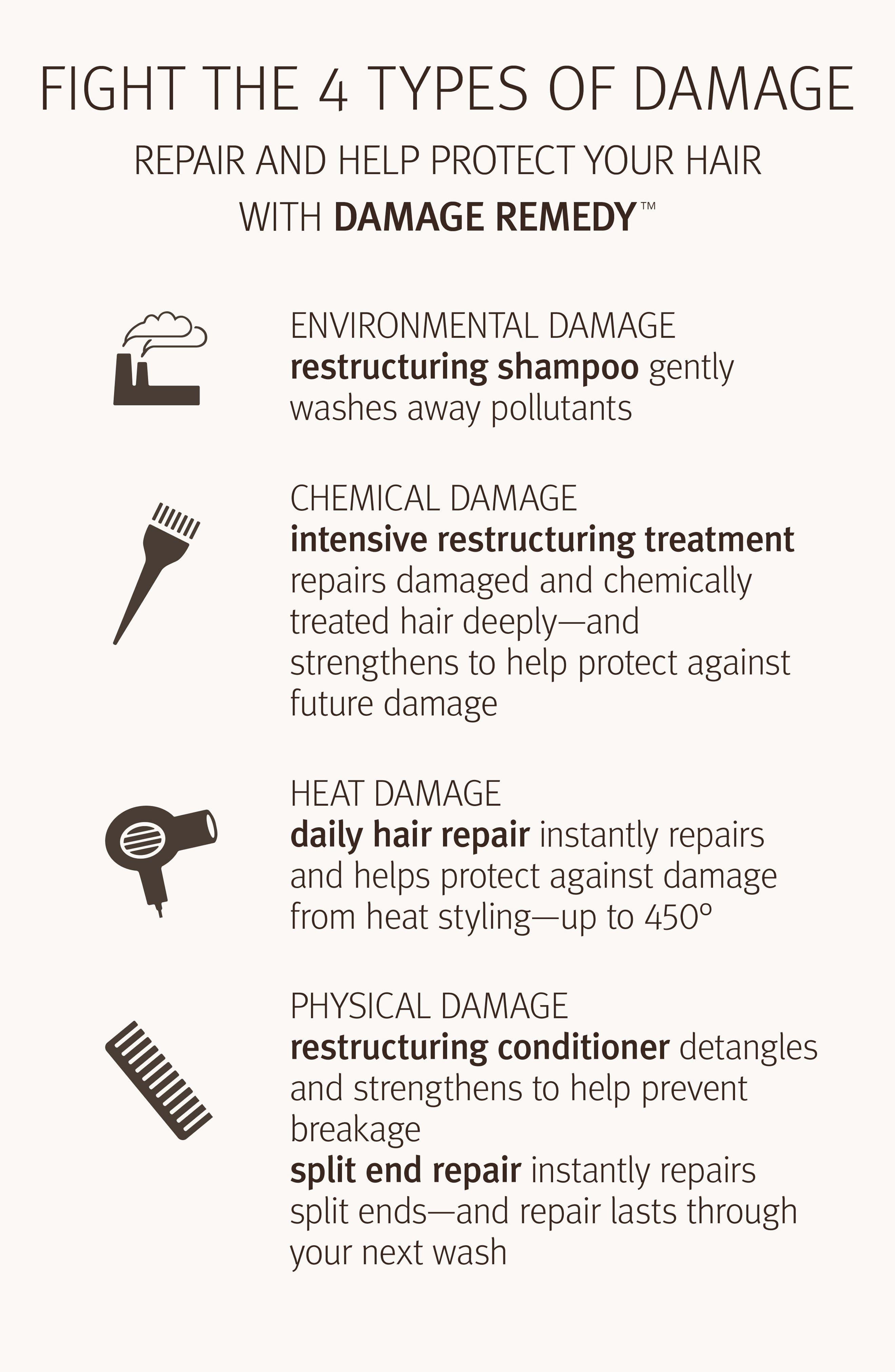 Alternate Image 3  - Aveda damage remedy™ Restructuring Shampoo