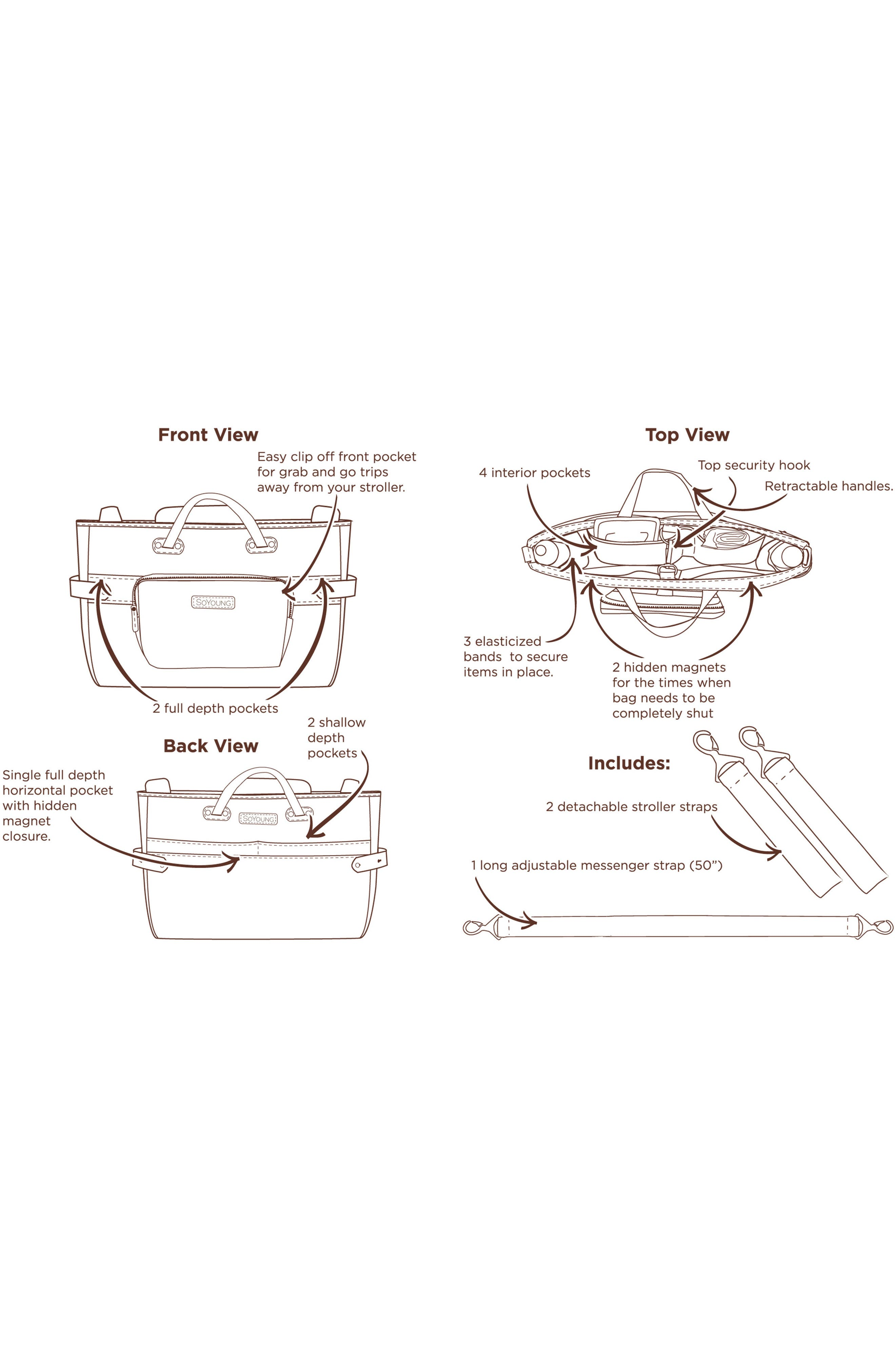 Alternate Image 5  - SoYoung Andi 3-in-1 Stroller Organizer