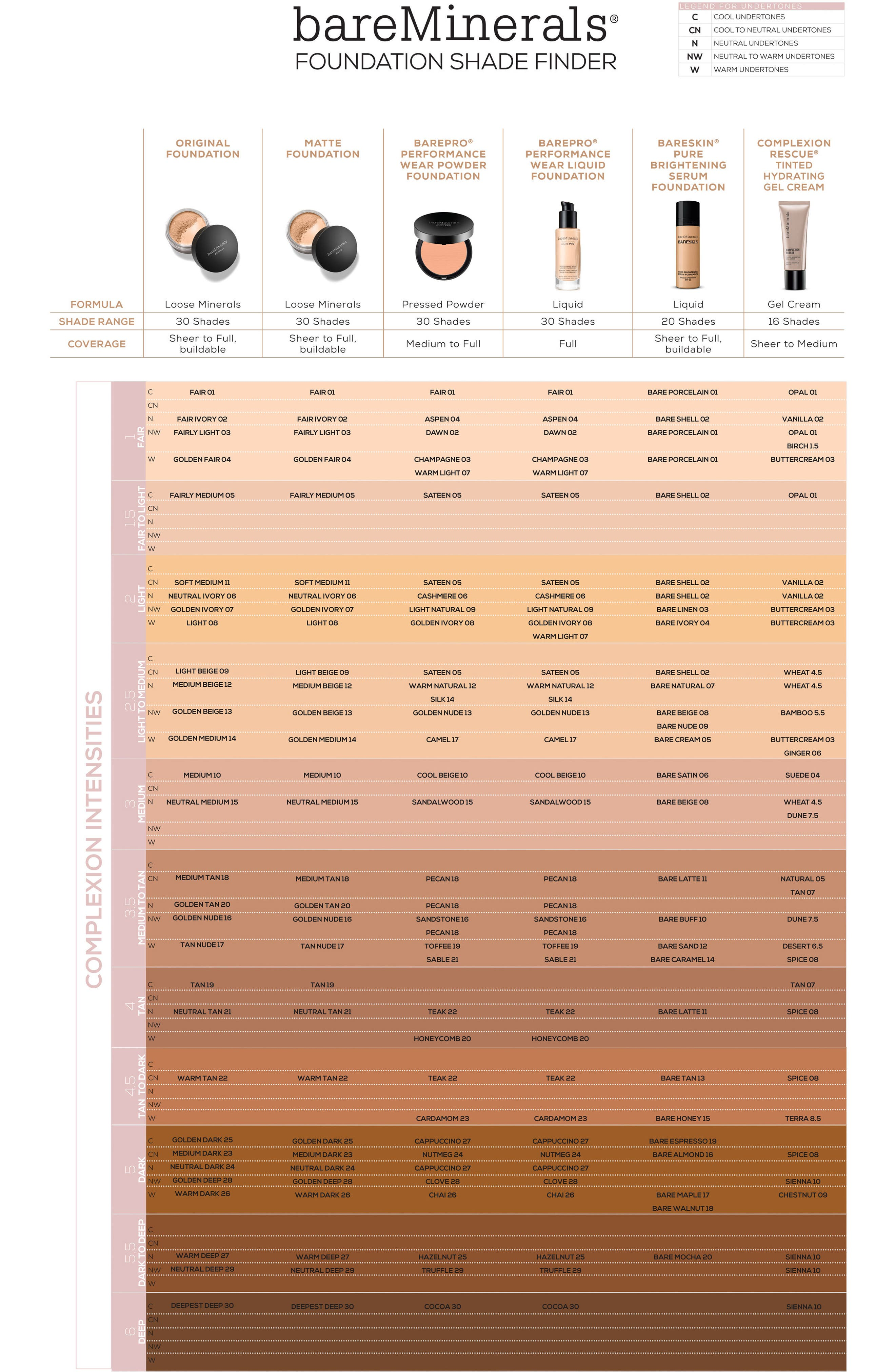 bareSkin<sup>®</sup> Pure Brightening Serum Foundation Broad Spectrum SPF 20,                             Alternate thumbnail 3, color,