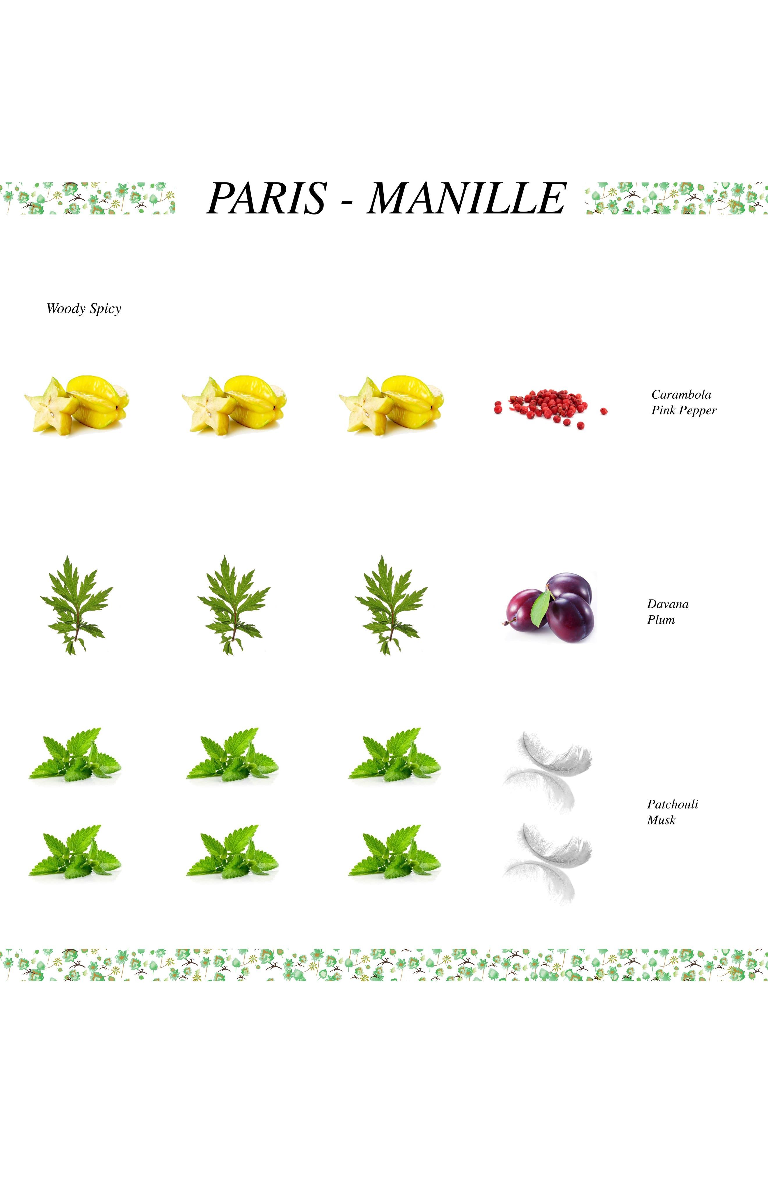 Manille Eau de Parfum,                             Alternate thumbnail 3, color,                             No Color