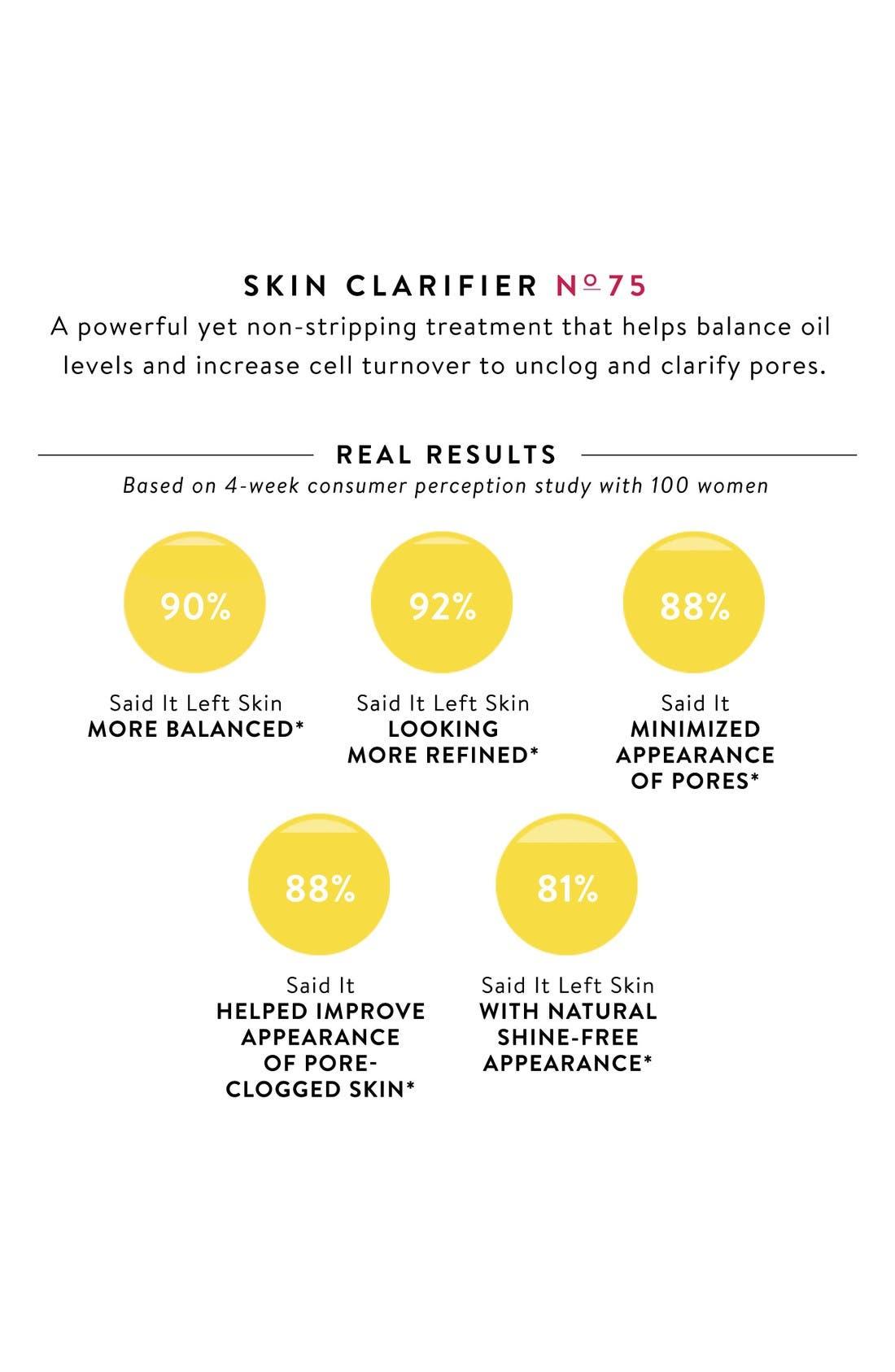 Alternate Image 4  - Bobbi Brown Remedies Skin Clarifier Pore & Oil Control