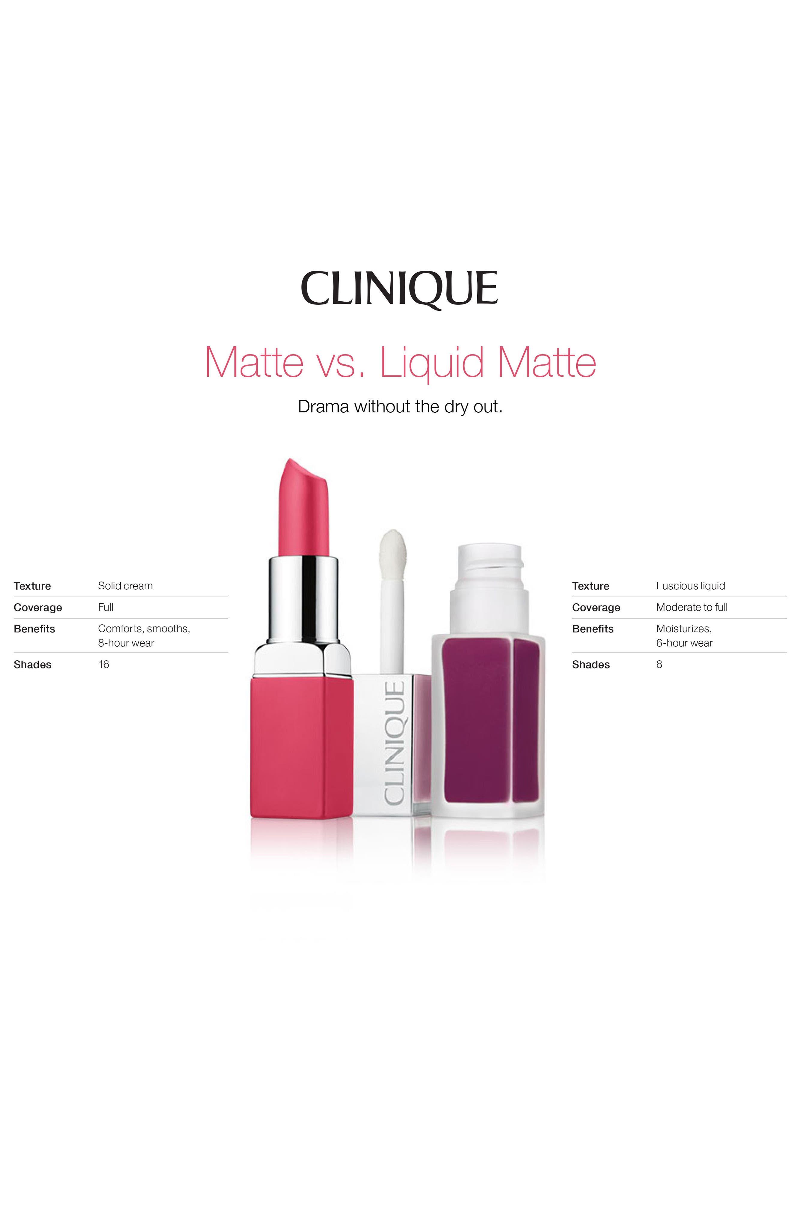 Pop Matte Lip Color + Primer,                             Alternate thumbnail 4, color,
