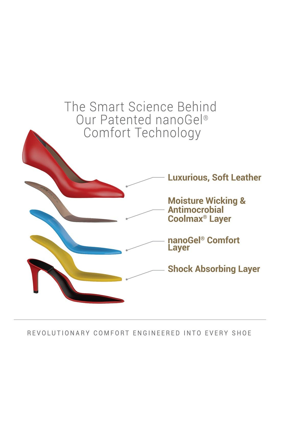 Alternate Image 5  - UKIES Alexa Platform Loafer (Women)