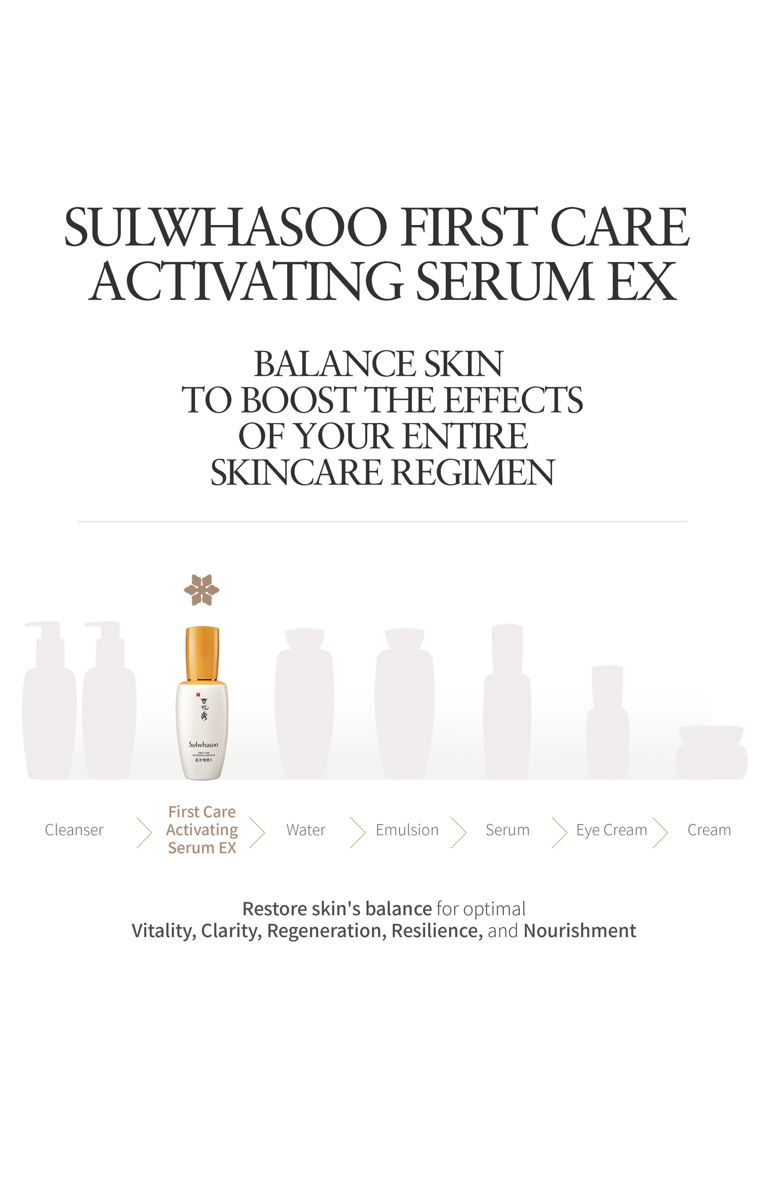 Alternate Image 2  - Sulwhasoo First Care Activating Serum EX