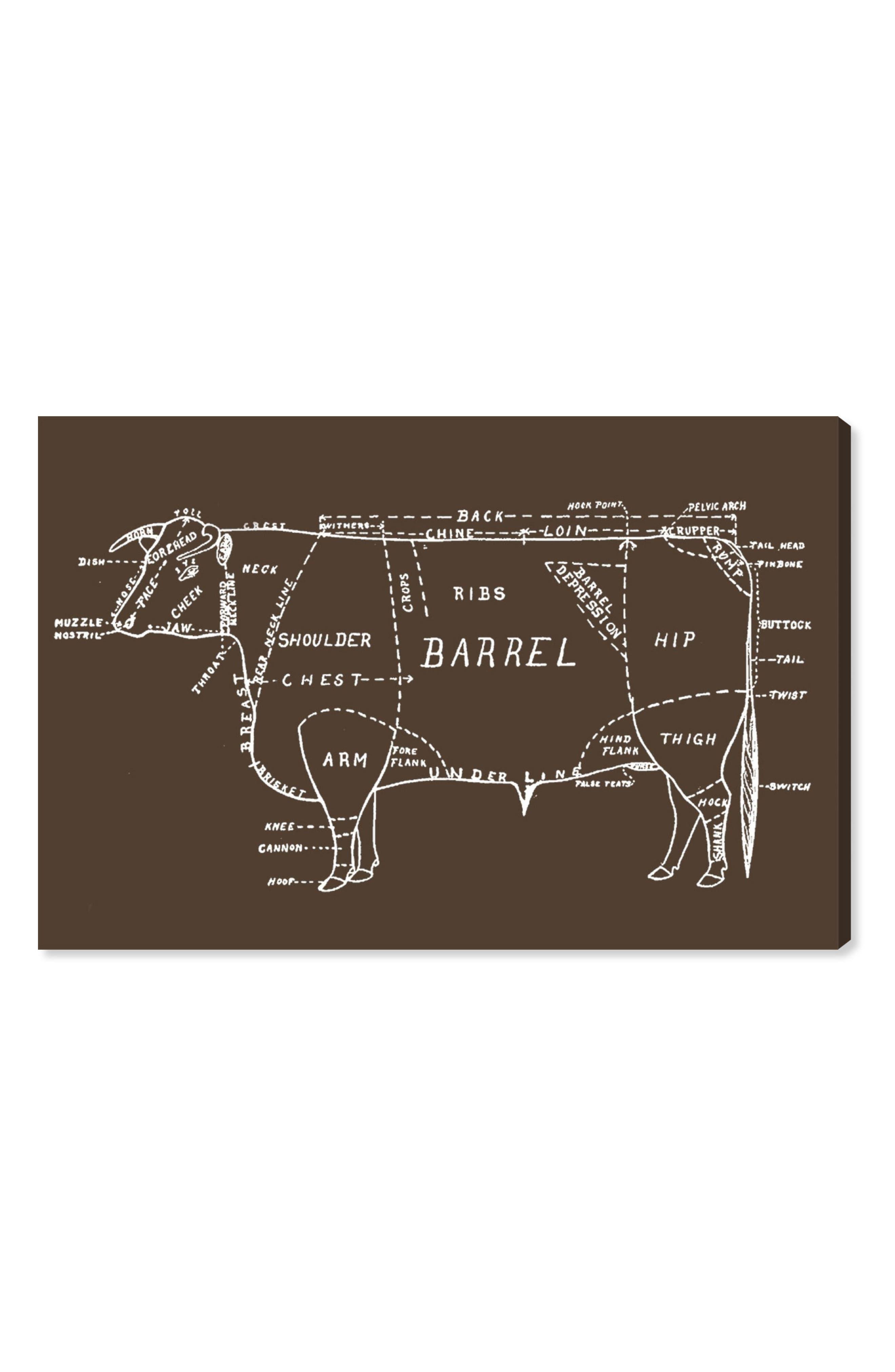 Beef Canvas Wall Art,                             Main thumbnail 1, color,                             Brown