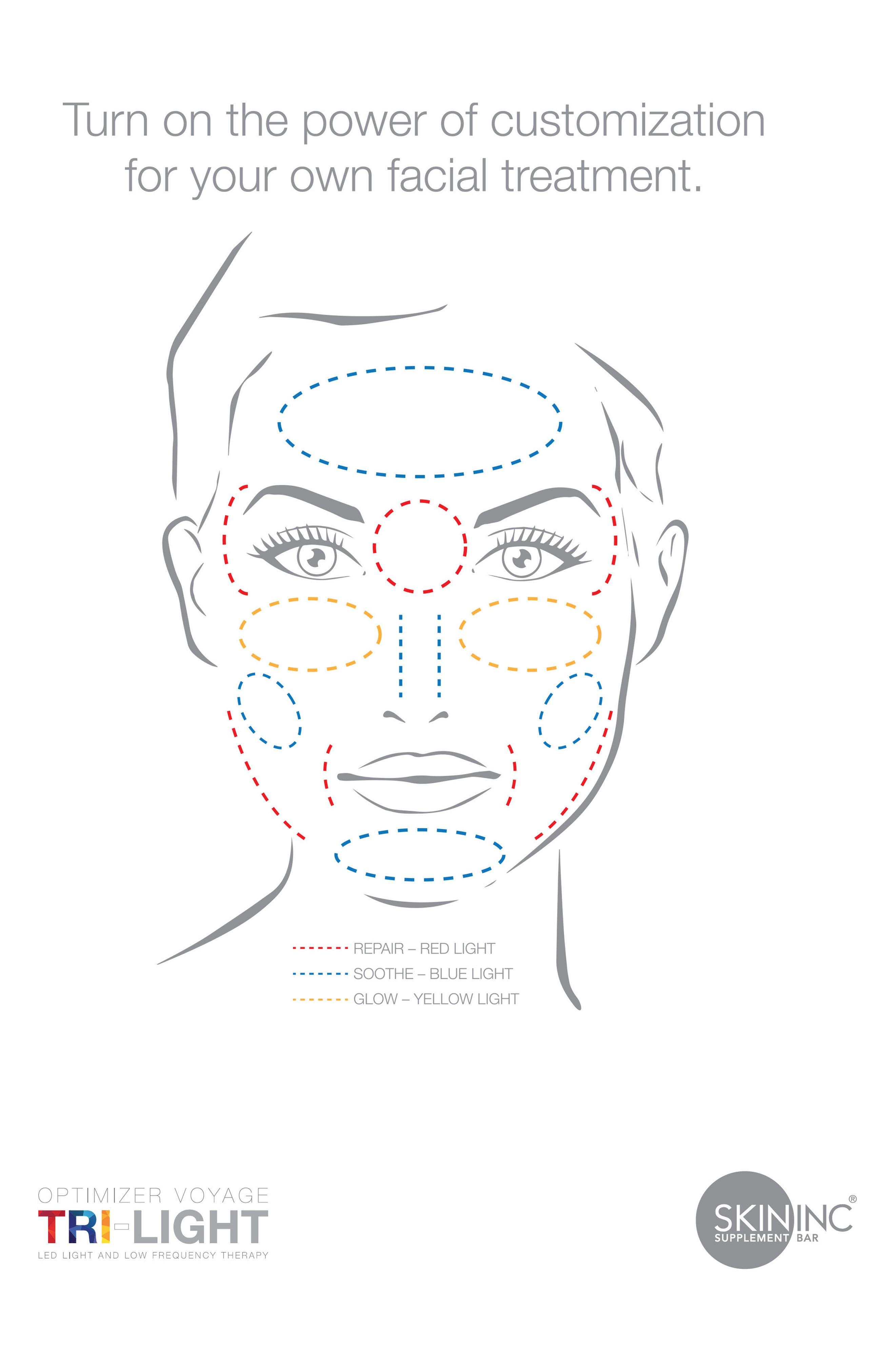 Alternate Image 3  - Skin Inc. Optimizer Voyage Tri-Light