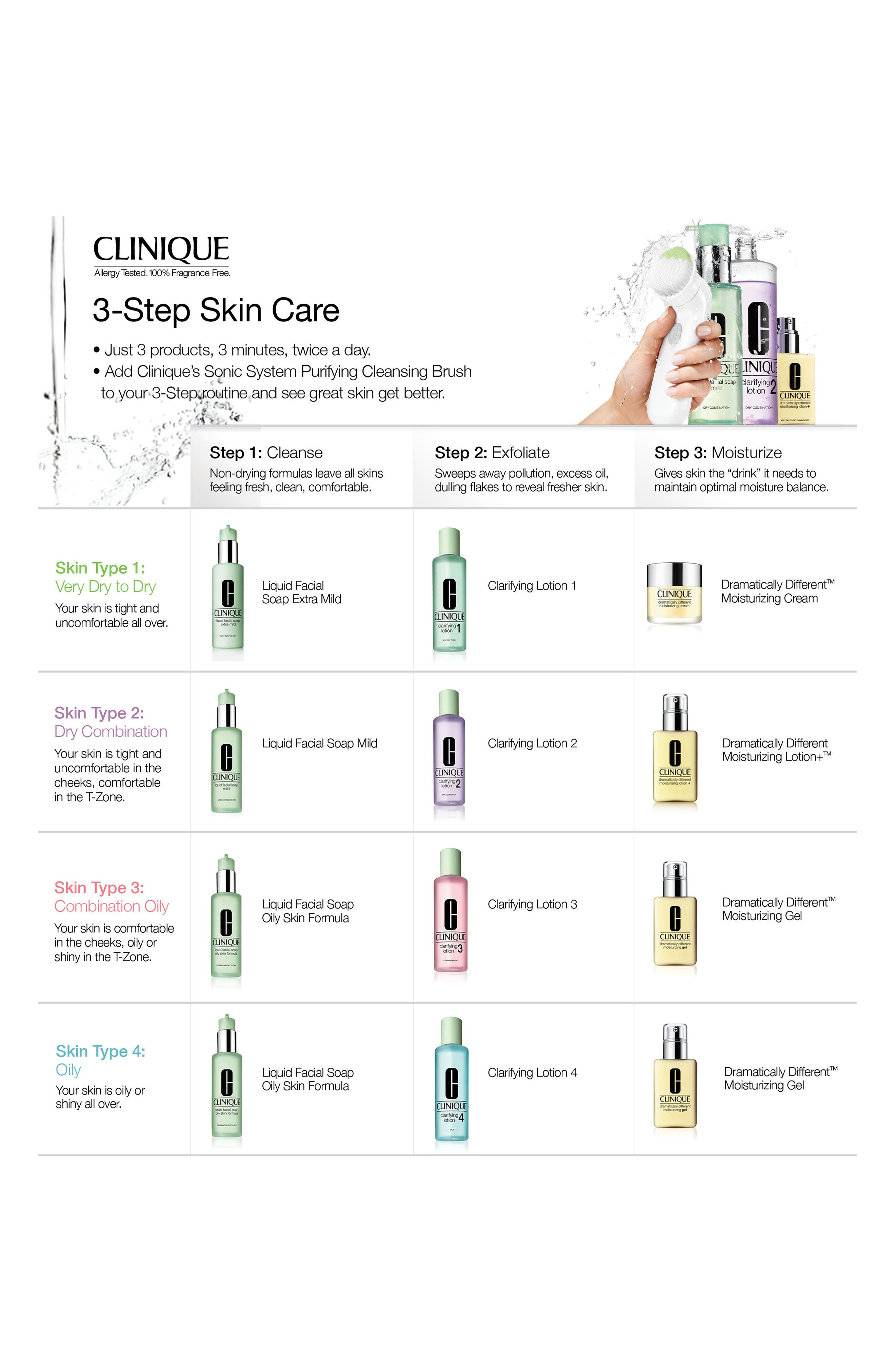 Liquid Facial Soap,                             Alternate thumbnail 3, color,