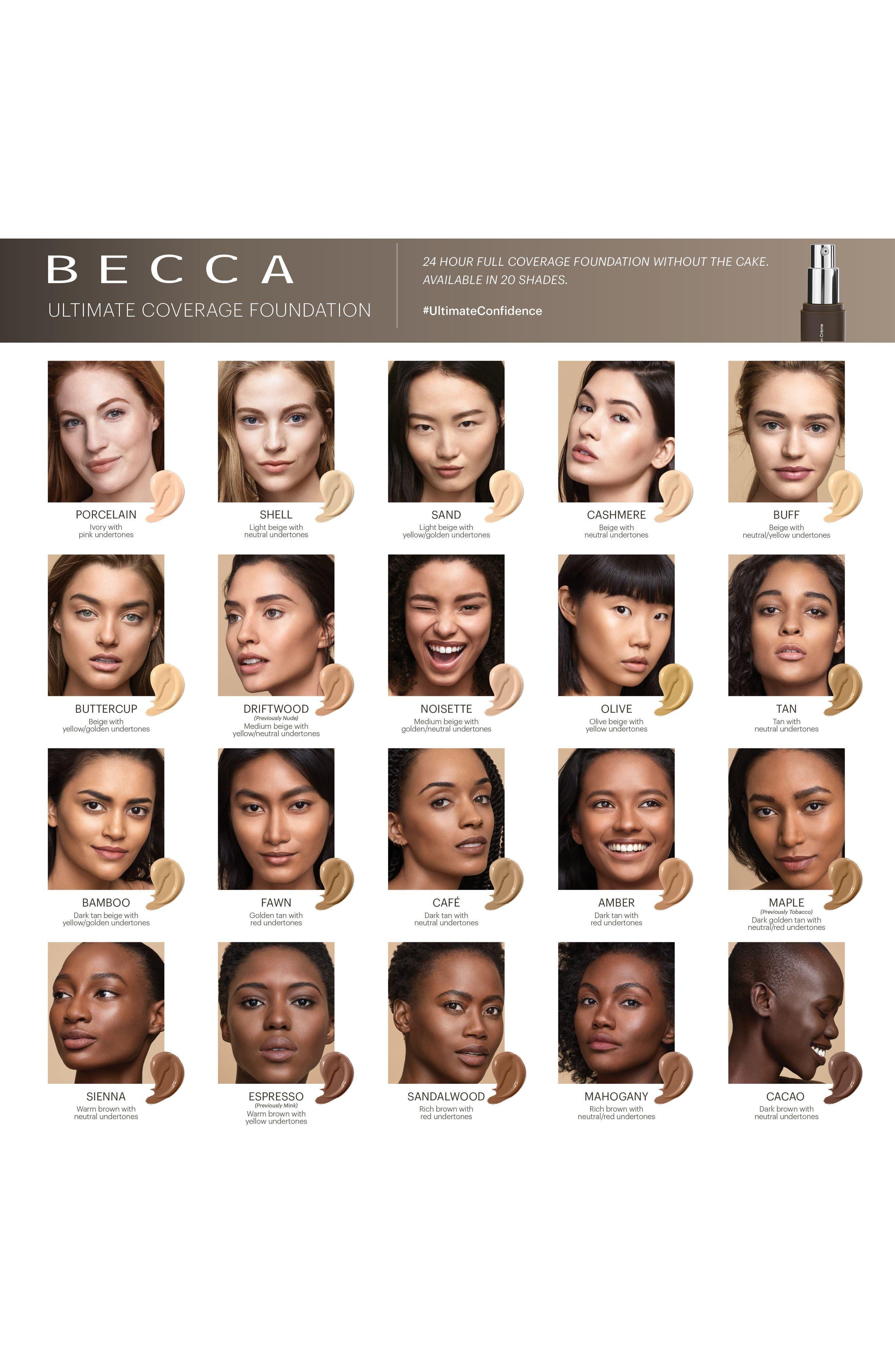 Alternate Image 4  - BECCA Ultimate Coverage 24-Hour Foundation