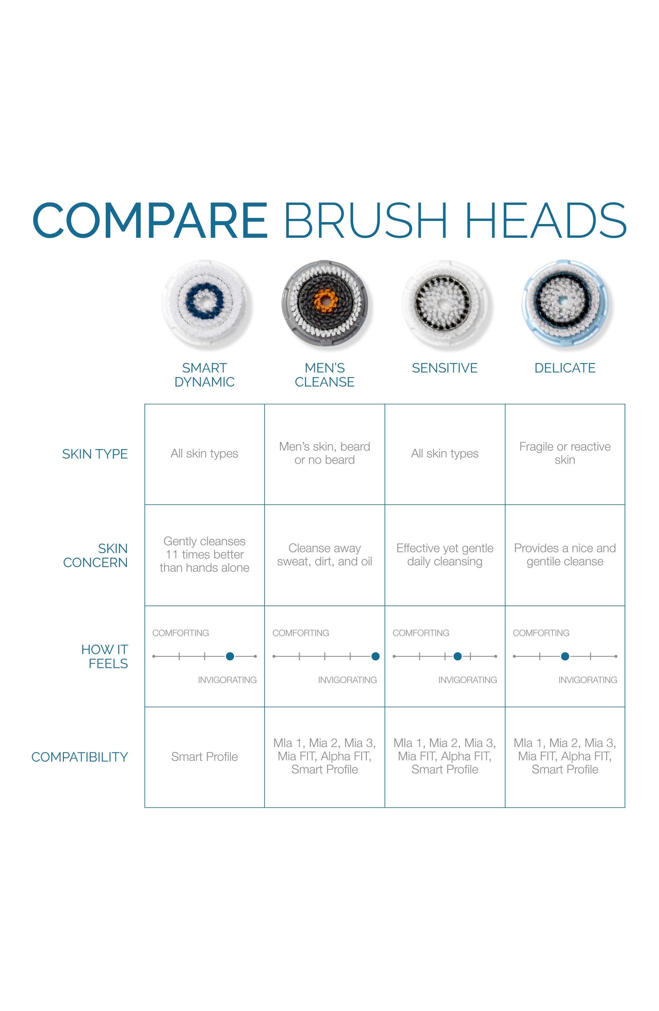 Alternate Image 3  - CLARISONIC Replacement Brush Head for Sensitive Skin