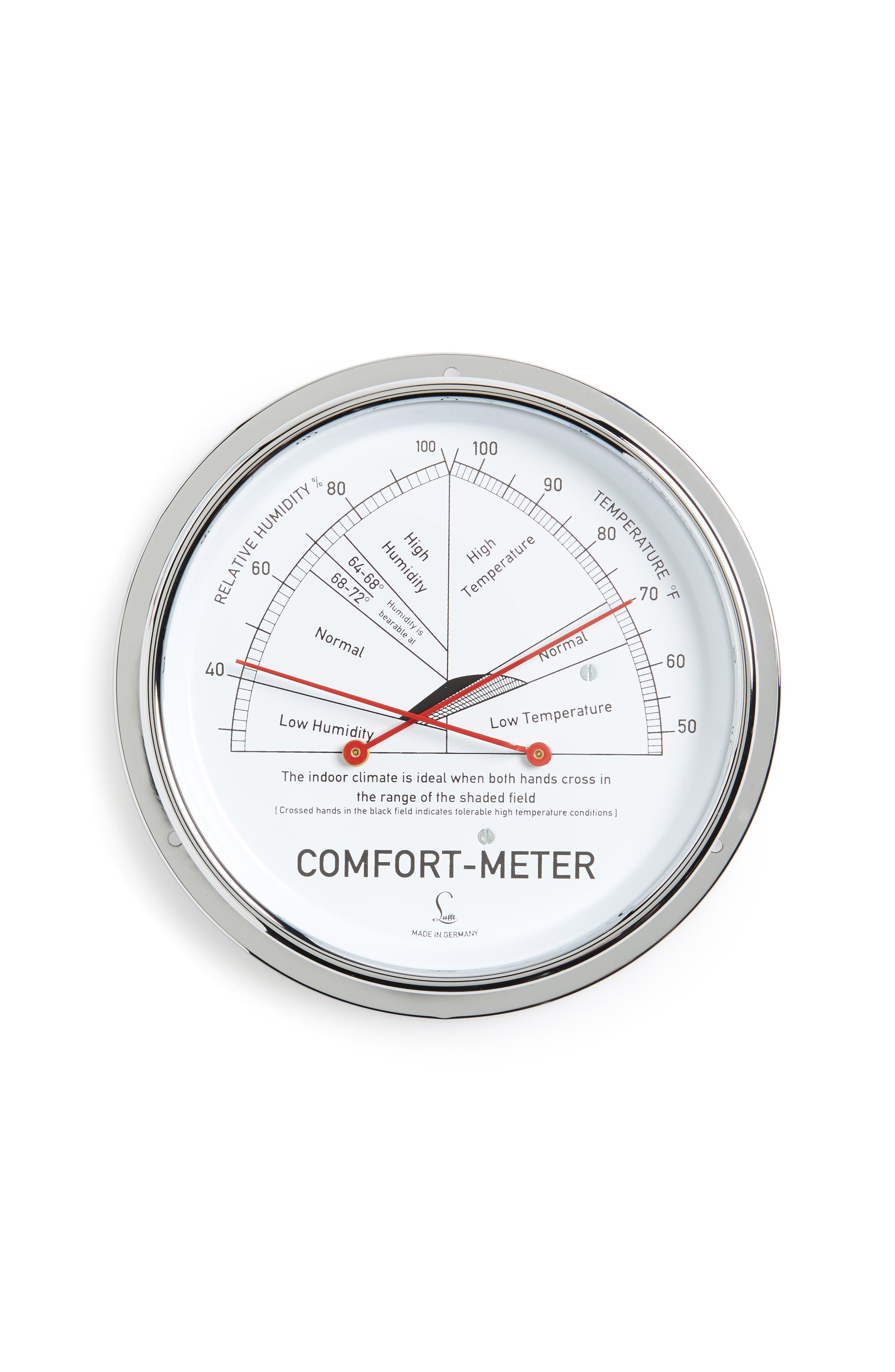 MoMA Design Store Indoor Climate Meter