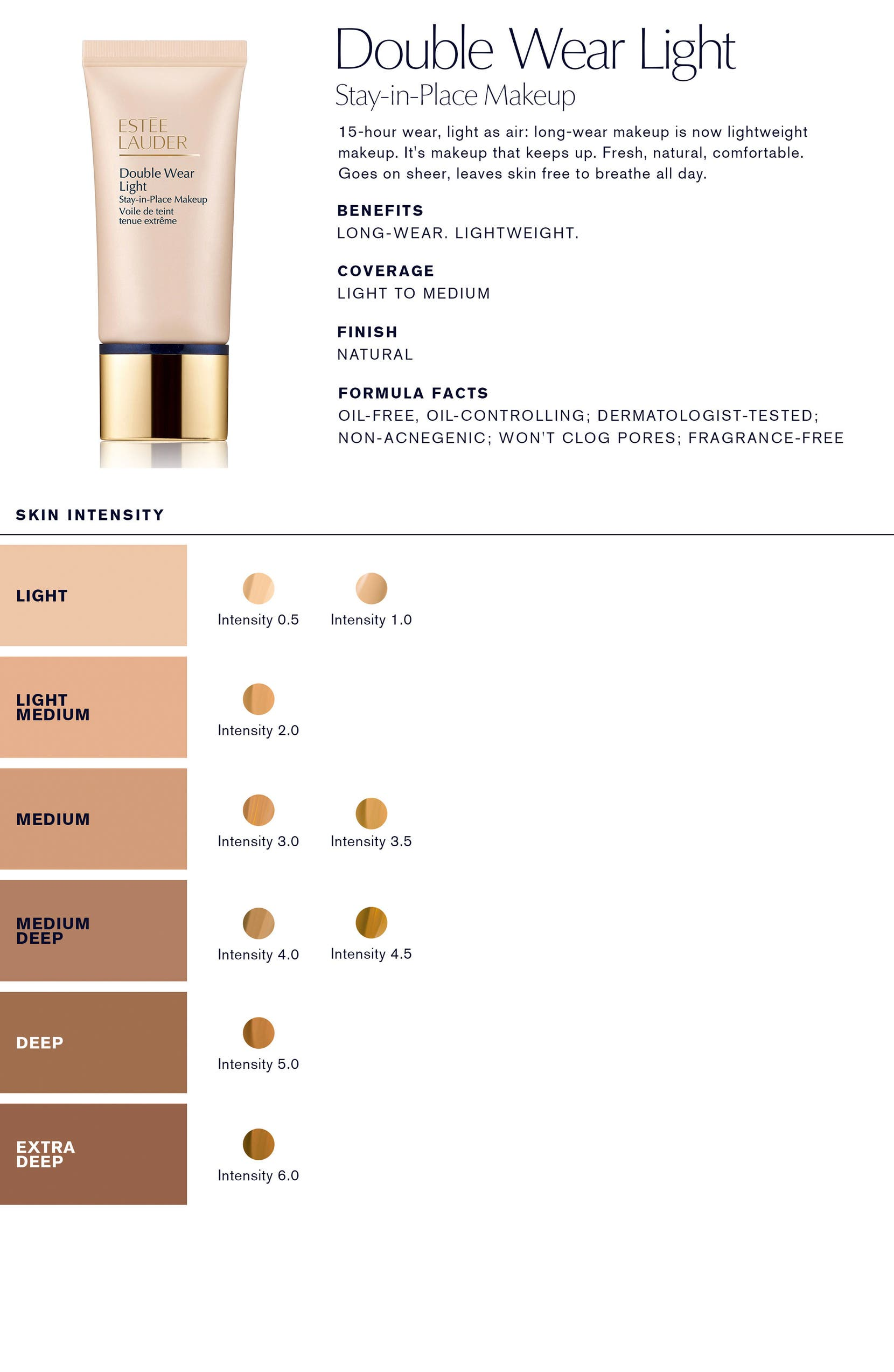 Estee Lauder Double Wear Light Shade Guide Centralroots