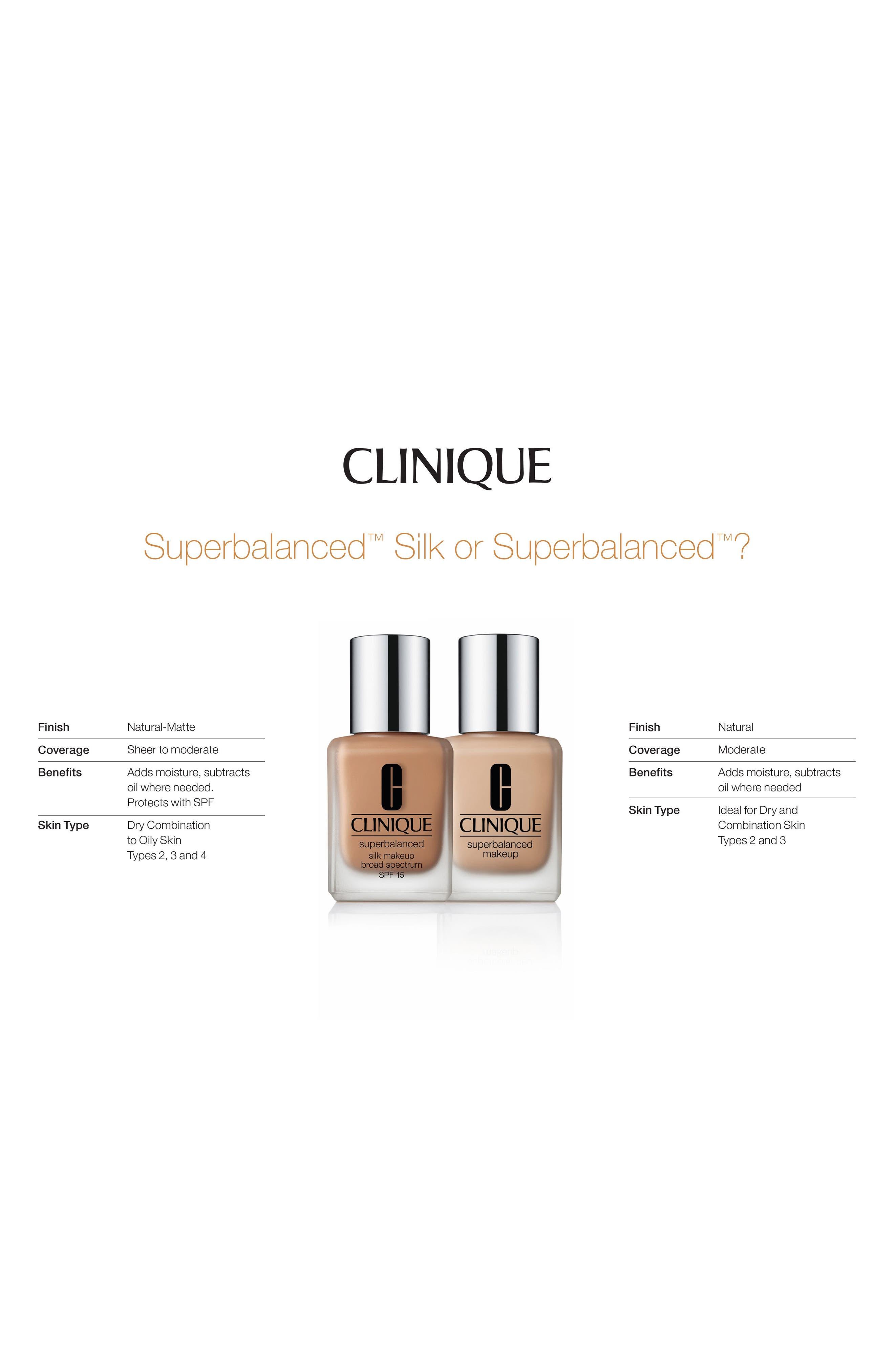 Alternate Image 2  - Clinique Superbalanced Makeup