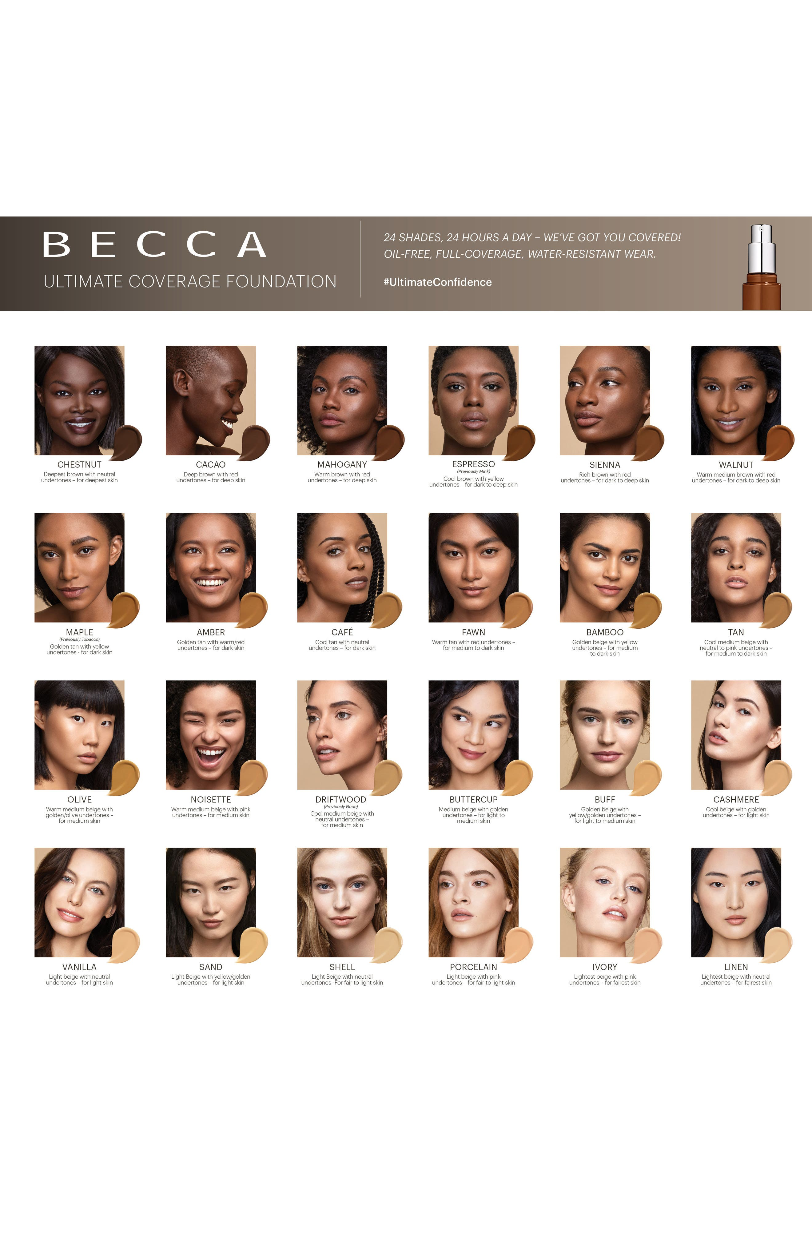 Alternate Image 5  - BECCA Ultimate Coverage 24-Hour Foundation