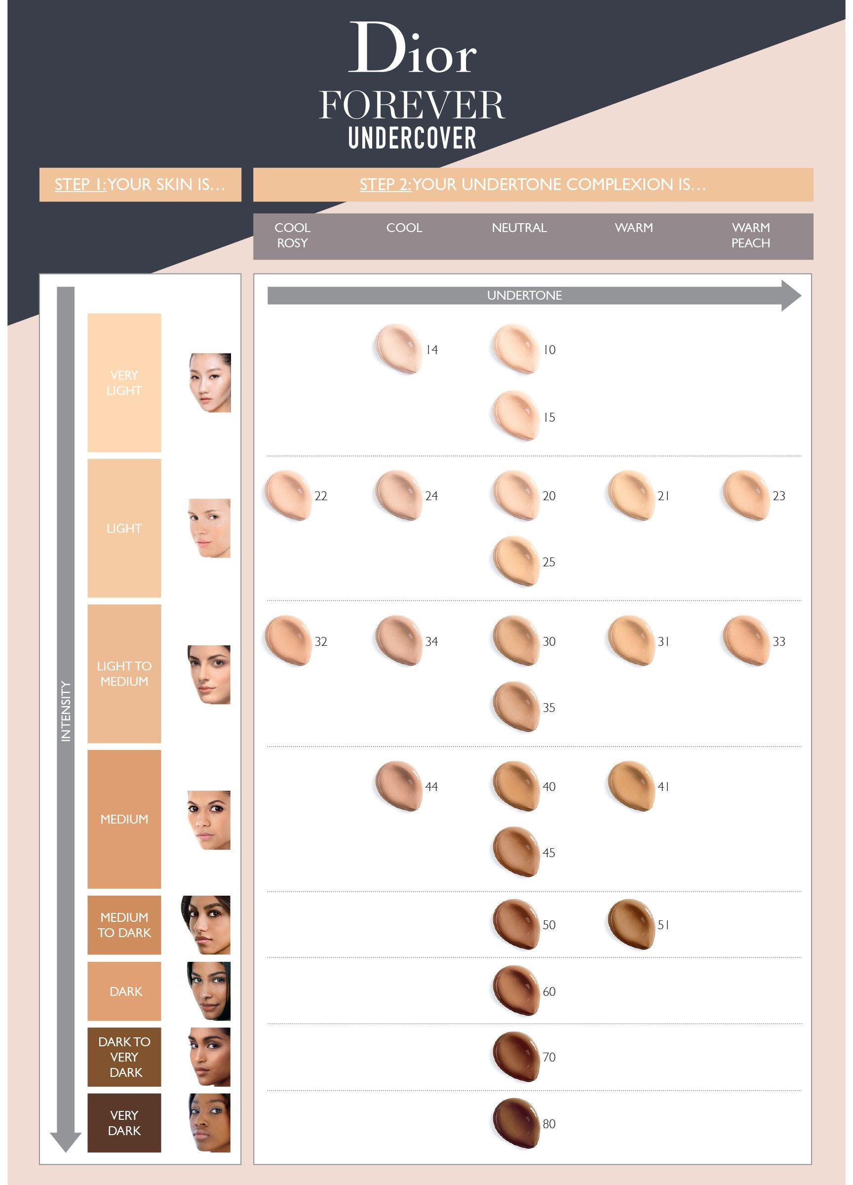 Diorskin Forever Undercover 24-Hour Full Coverage Water-Based Foundation,                             Alternate thumbnail 5, color,