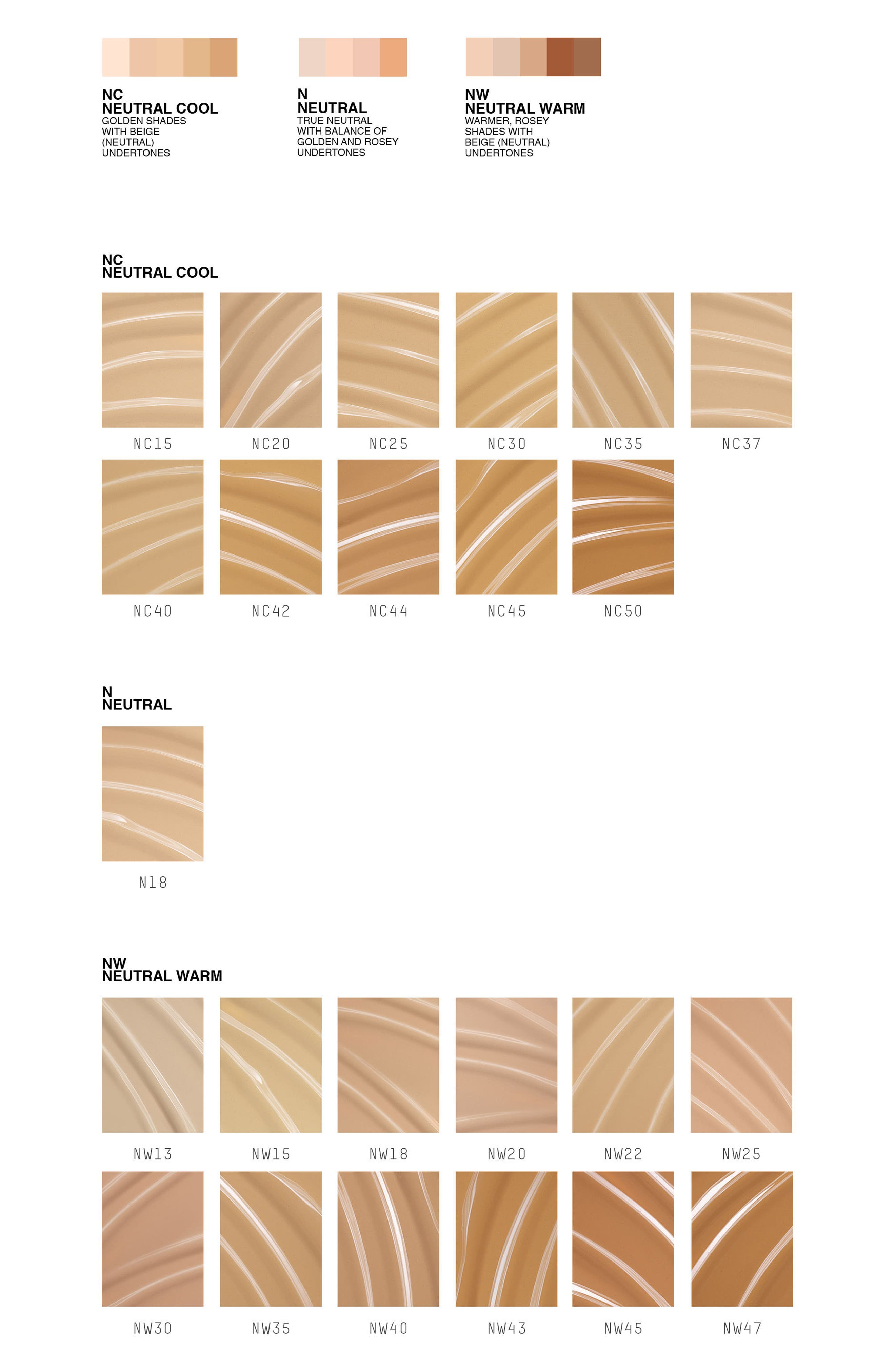 MAC Pro Longwear Foundation,                             Alternate thumbnail 2, color,