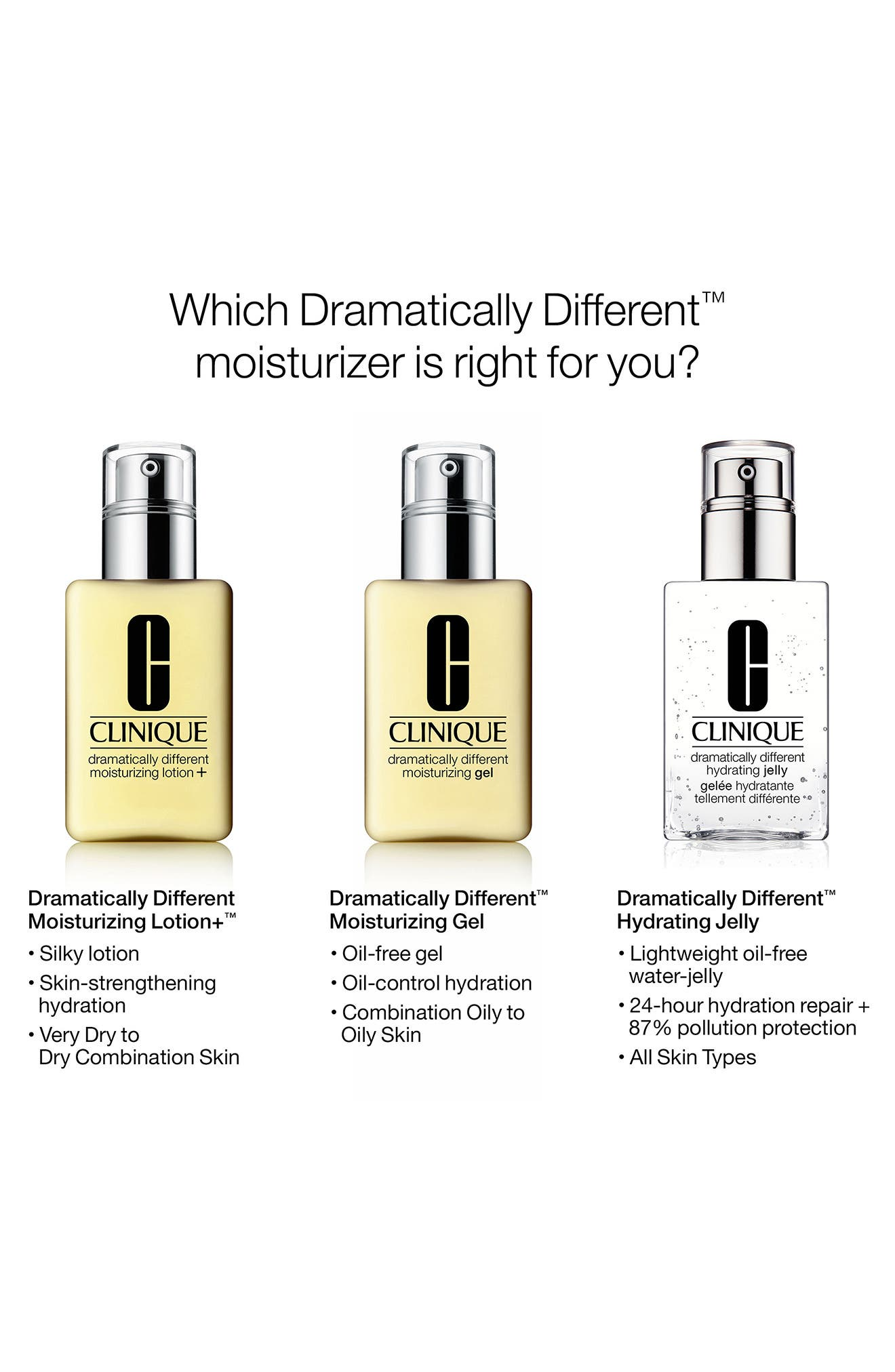 Dramatically Different Moisturizing Lotion+ Bottle with Pump,                             Alternate thumbnail 6, color,                             No Color