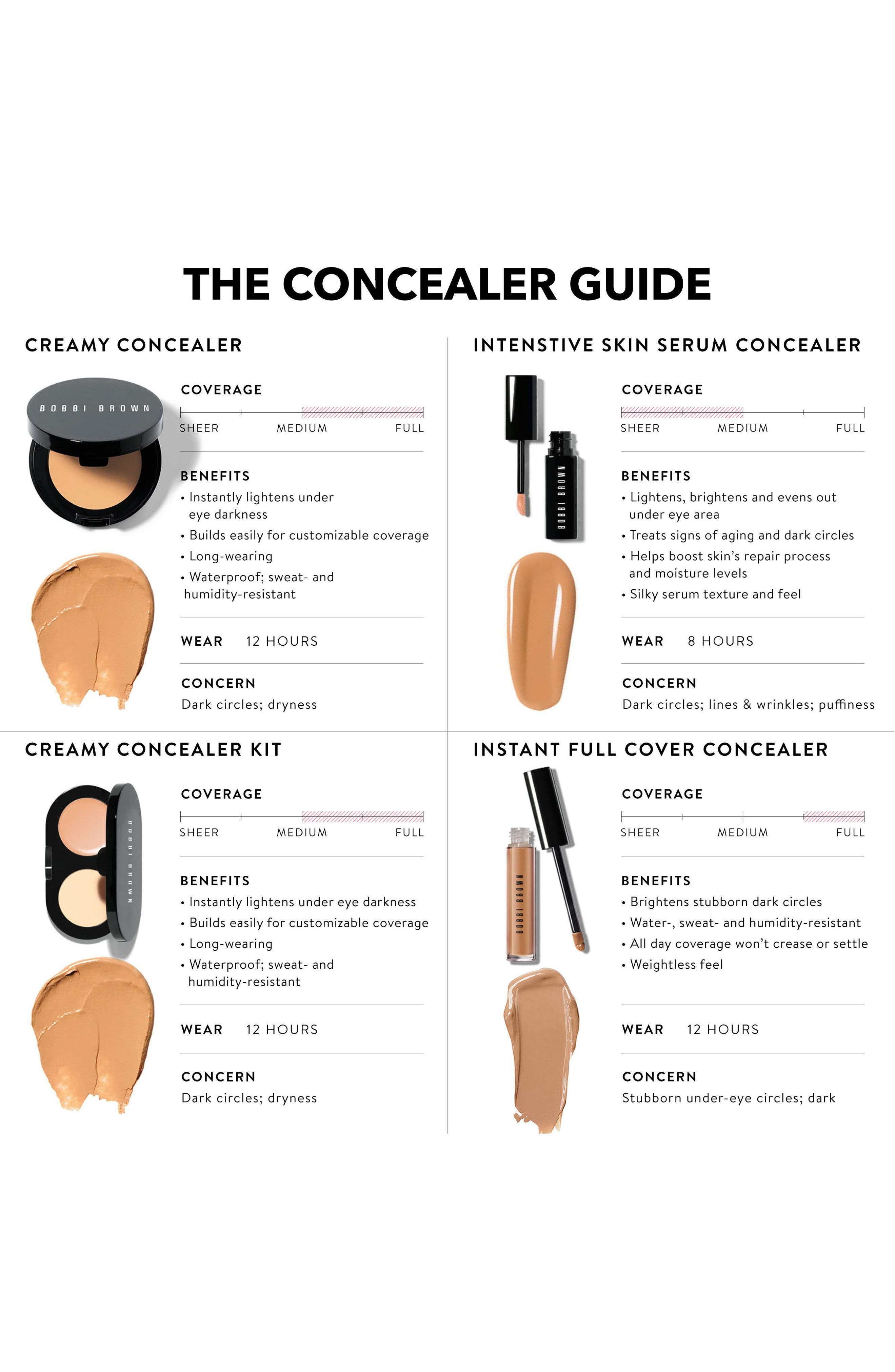 Instant Full Cover Concealer,                             Alternate thumbnail 5, color,