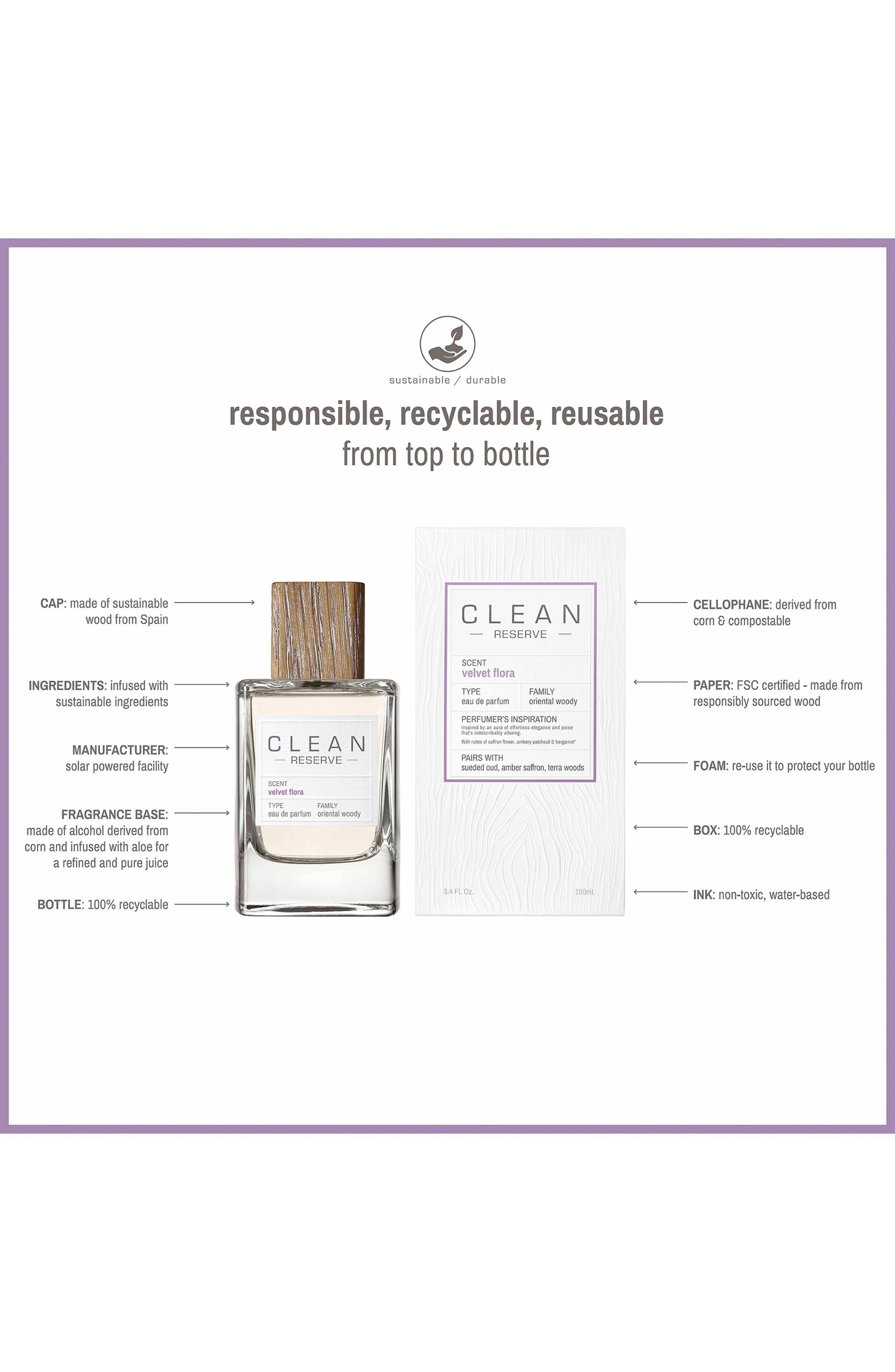 Velvet Flora Eau de Parfum,                             Alternate thumbnail 5, color,                             No Color