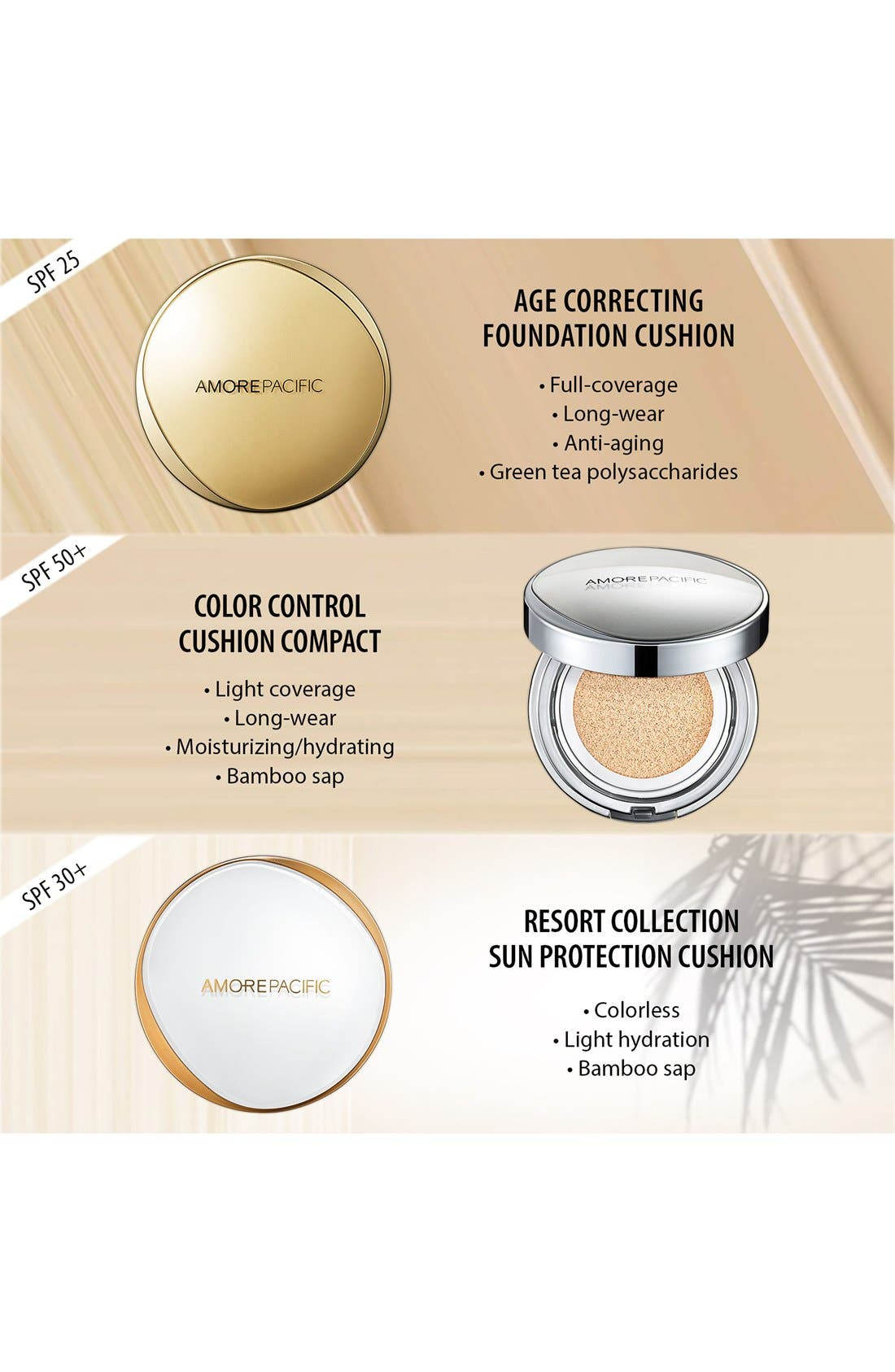 Age Correcting Foundation Cushion Broad Spectrum SPF 25,                             Alternate thumbnail 3, color,                             102 - LIGHT PINK