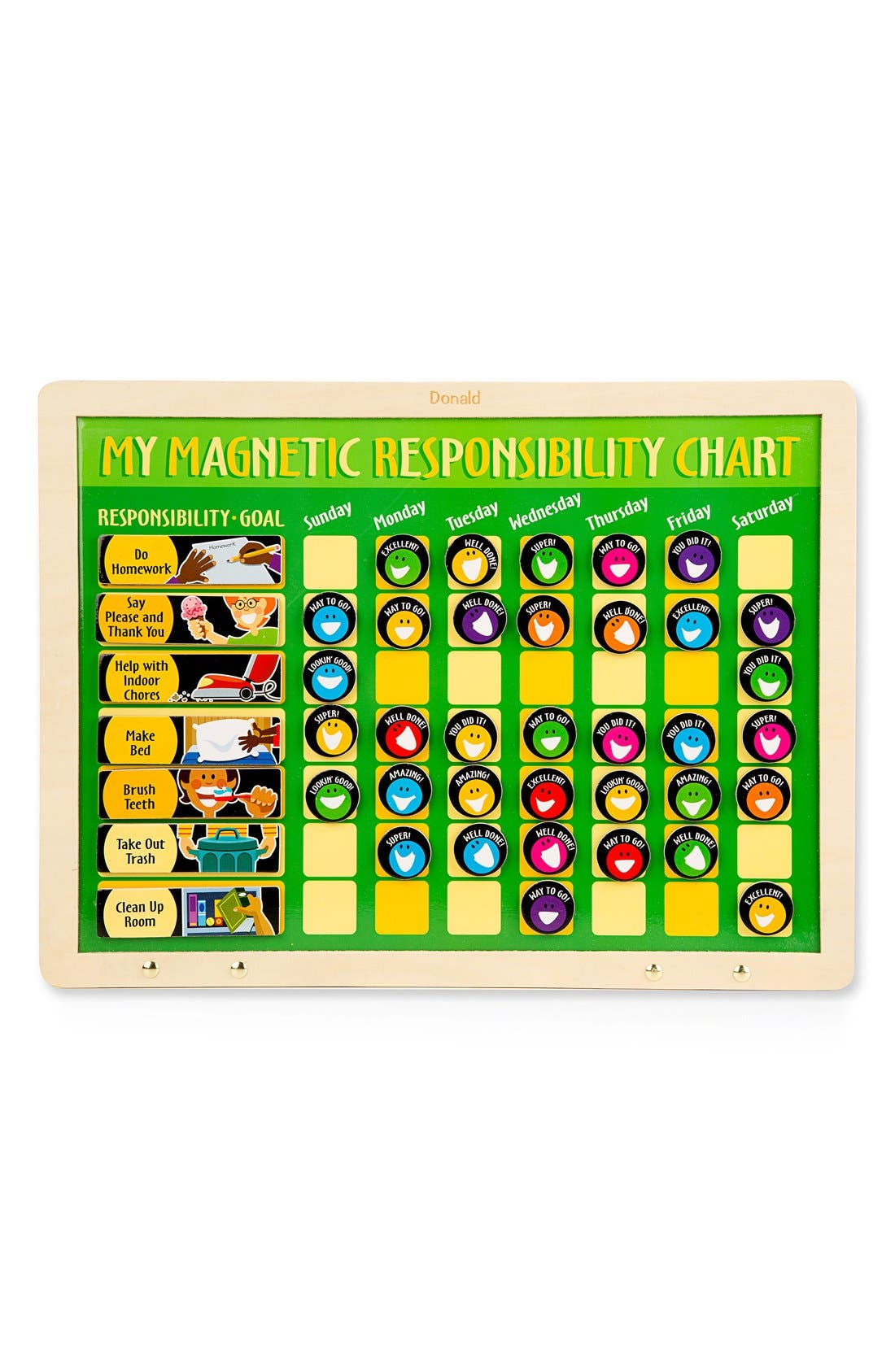 Personalized 'My Magnetic Responsibility' Chart,                             Main thumbnail 1, color,                             GREEN
