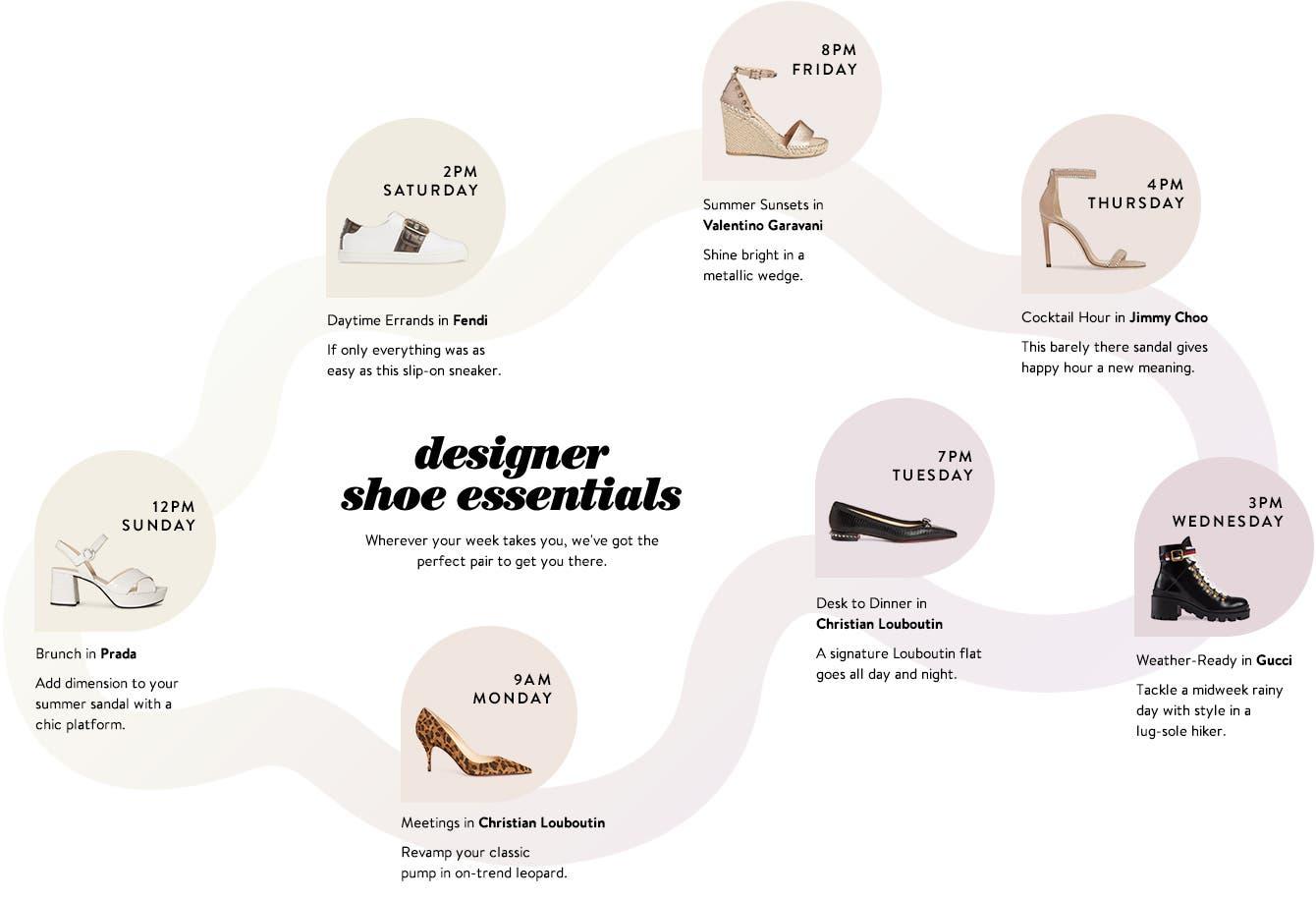 Designer shoe essentials.