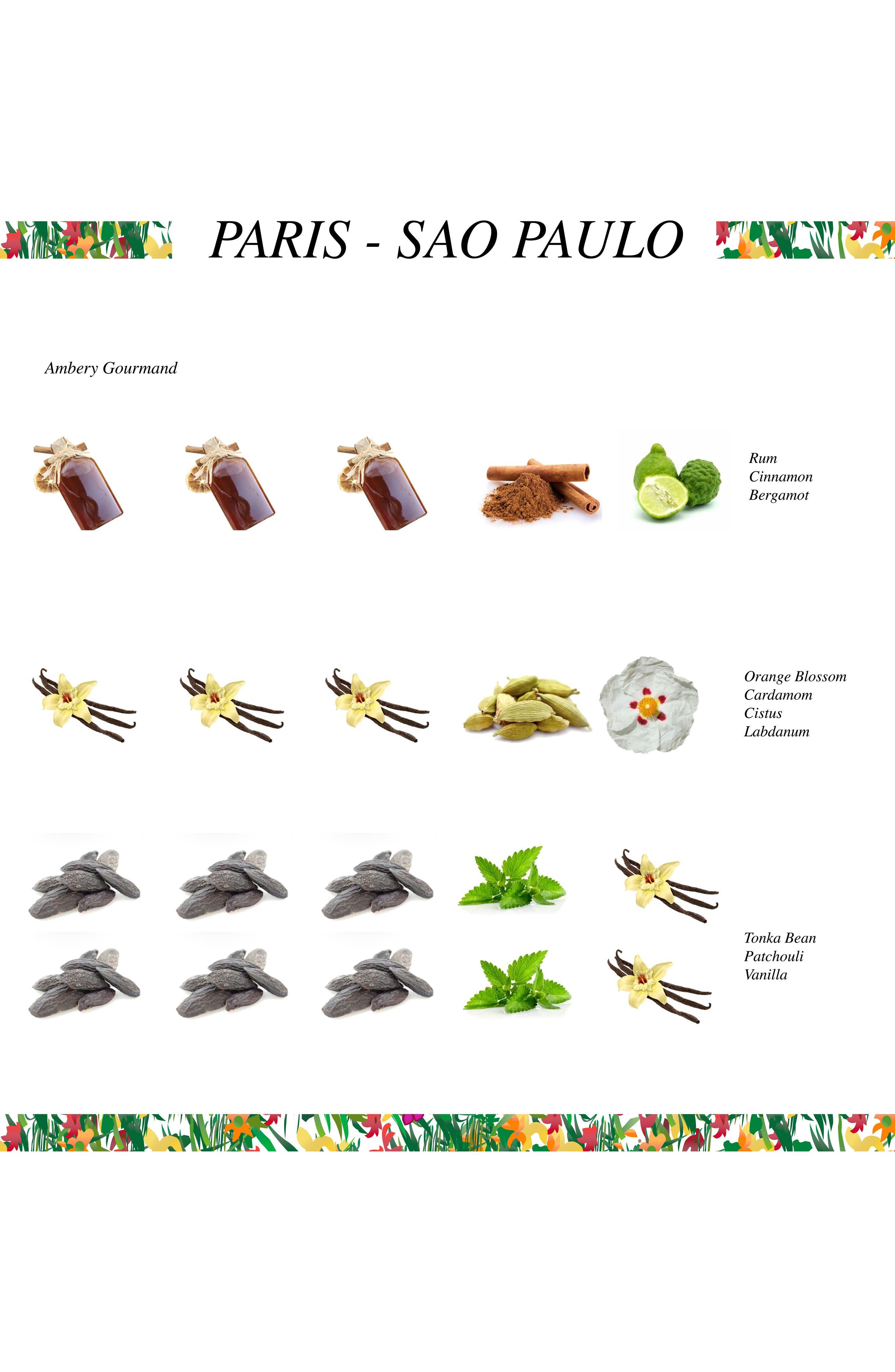Sao Paulo Eau de Parfum,                             Alternate thumbnail 5, color,                             NO COLOR