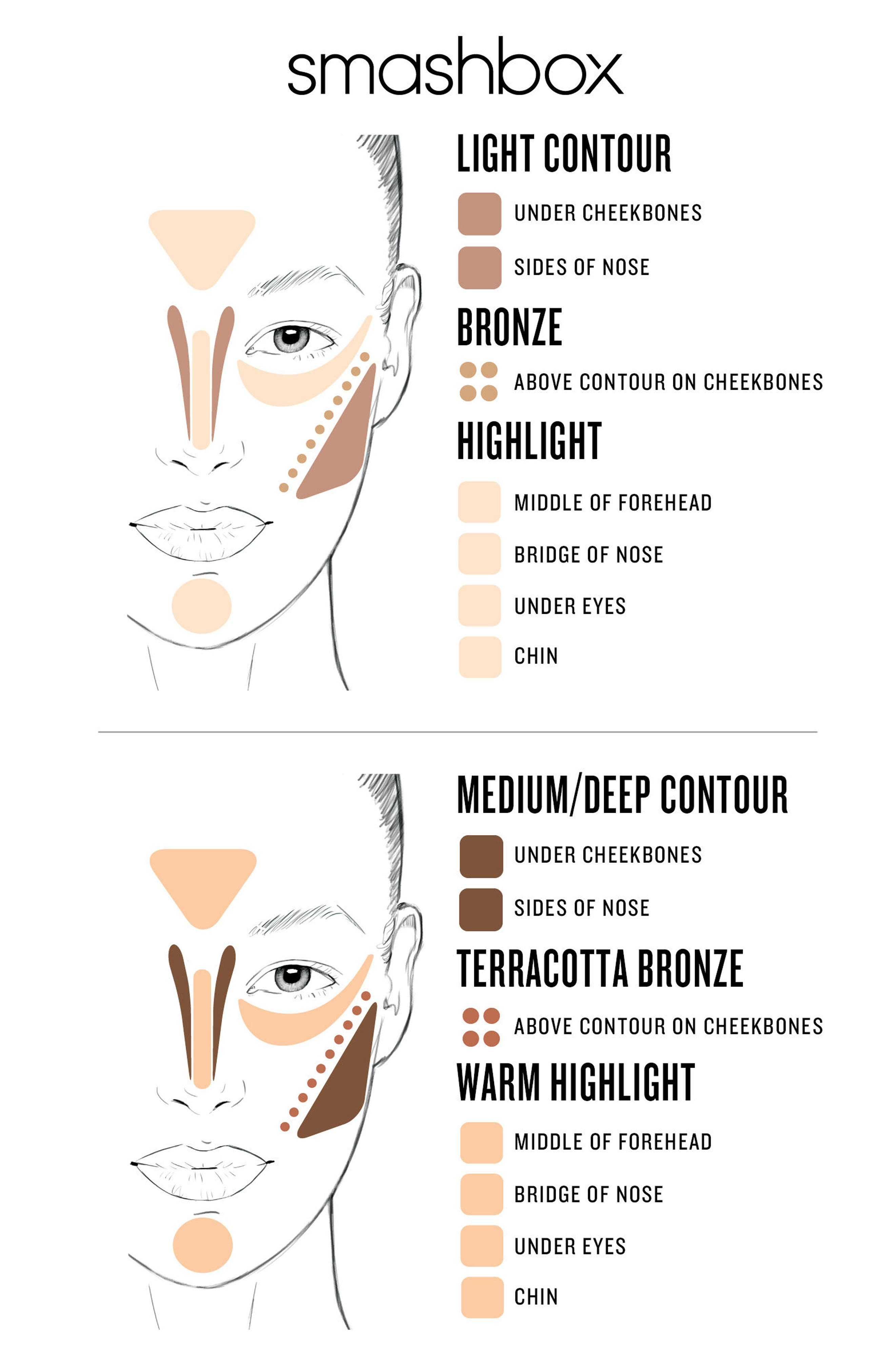 Step By Step Contour Kit,                             Alternate thumbnail 2, color,                             LIGHT/MEDIUM