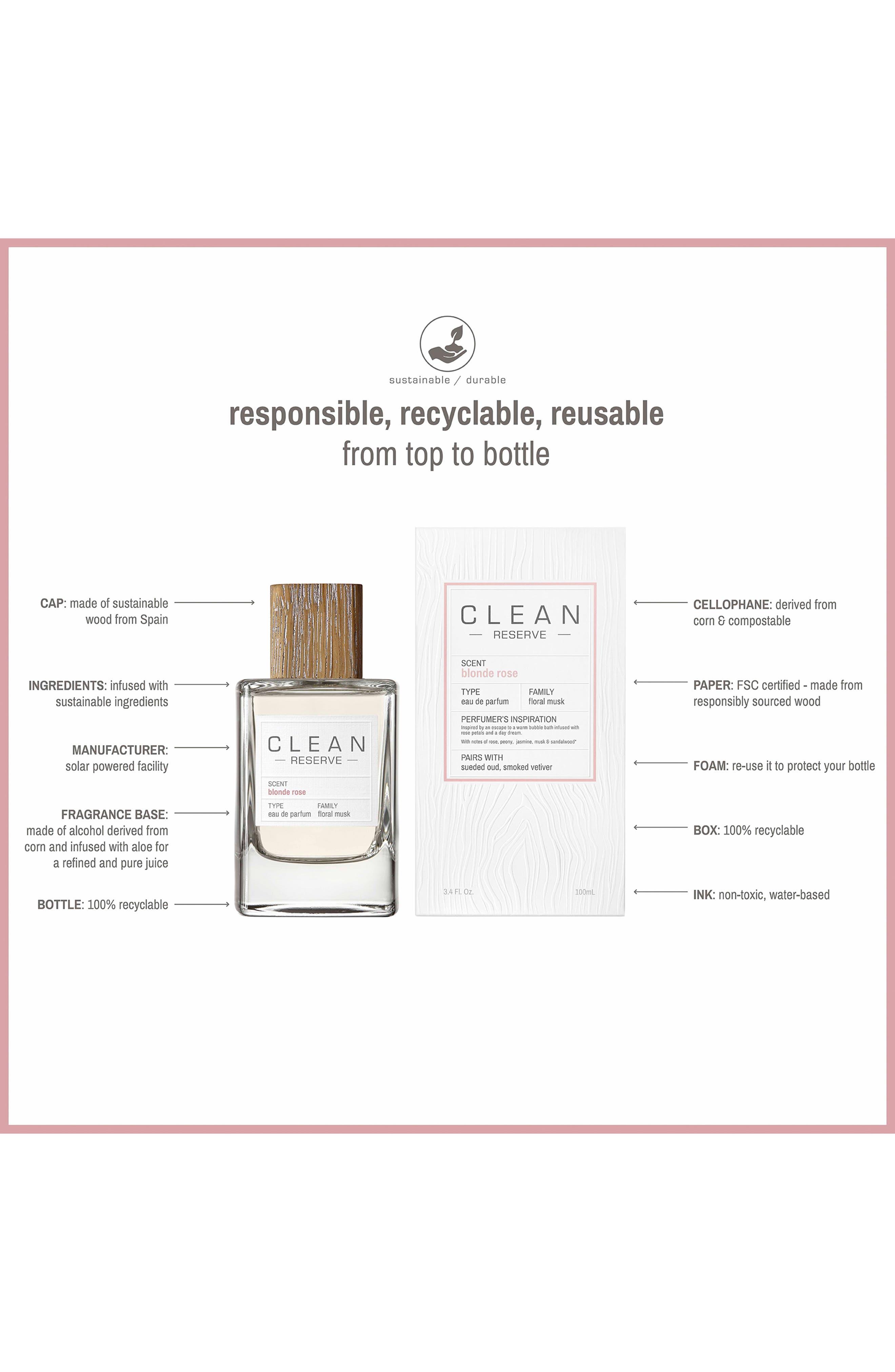 CLEAN RESERVE,                             Blonde Rose Eau de Parfum,                             Alternate thumbnail 2, color,                             NO COLOR
