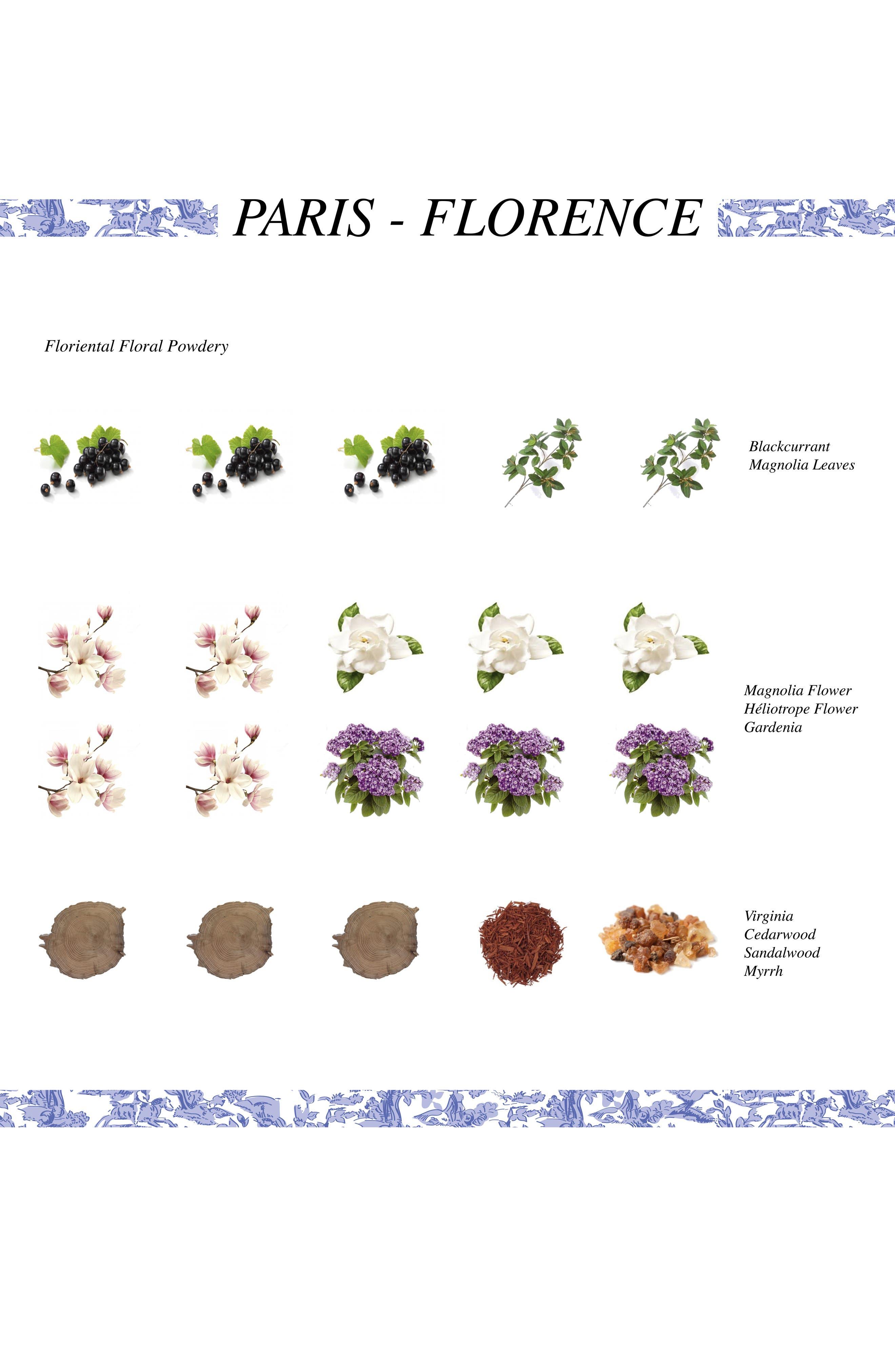 Florence Eau de Parfum,                             Alternate thumbnail 5, color,                             NO COLOR