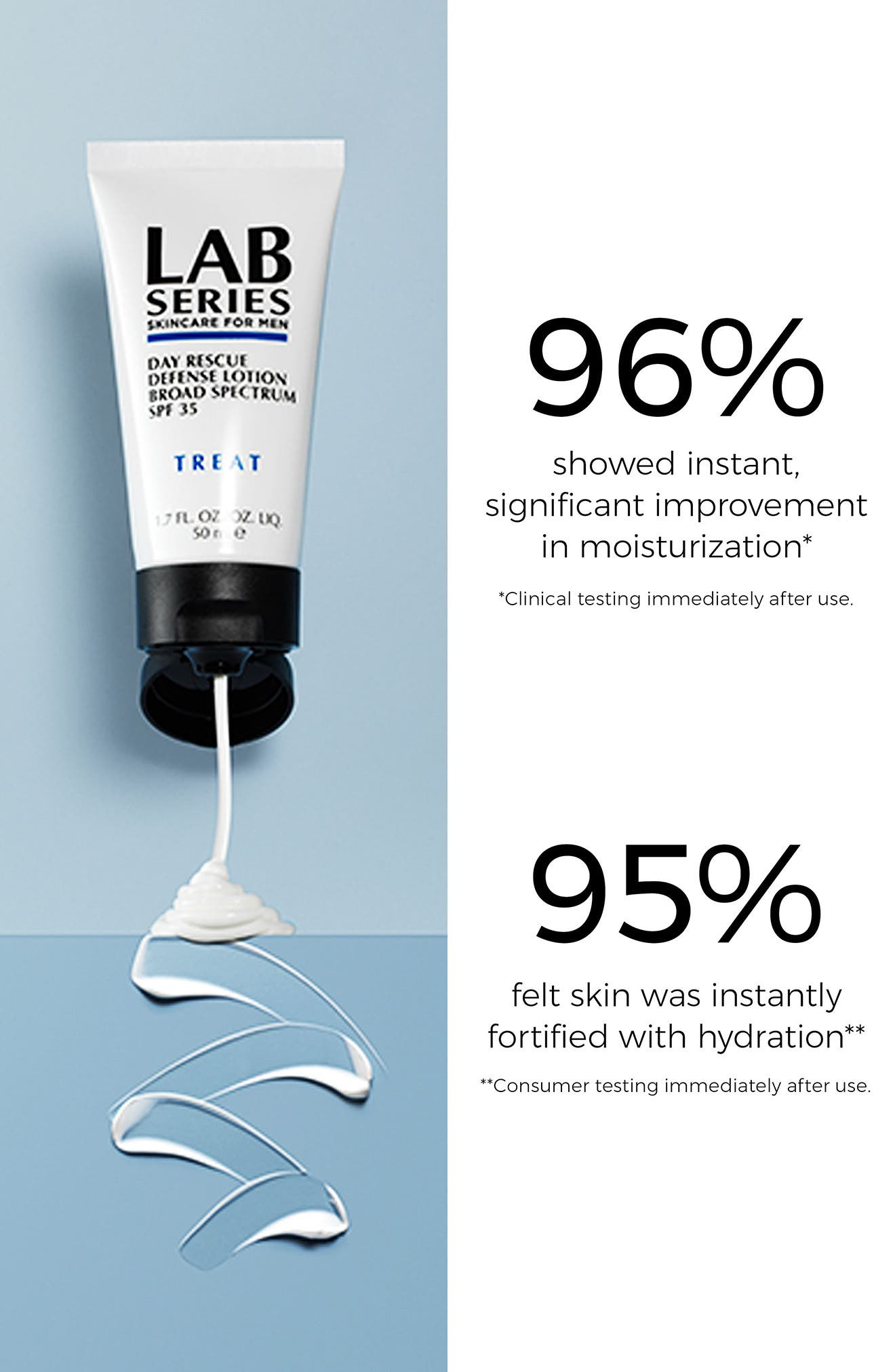 LAB SERIES SKINCARE FOR MEN,                             Day Rescue Defense Lotion Broad Spectrum SPF 35,                             Alternate thumbnail 2, color,                             NO COLOR