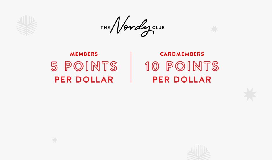 Holiday bonus points week. Members, five points per dollar. Cardmembers, ten points per dollar.