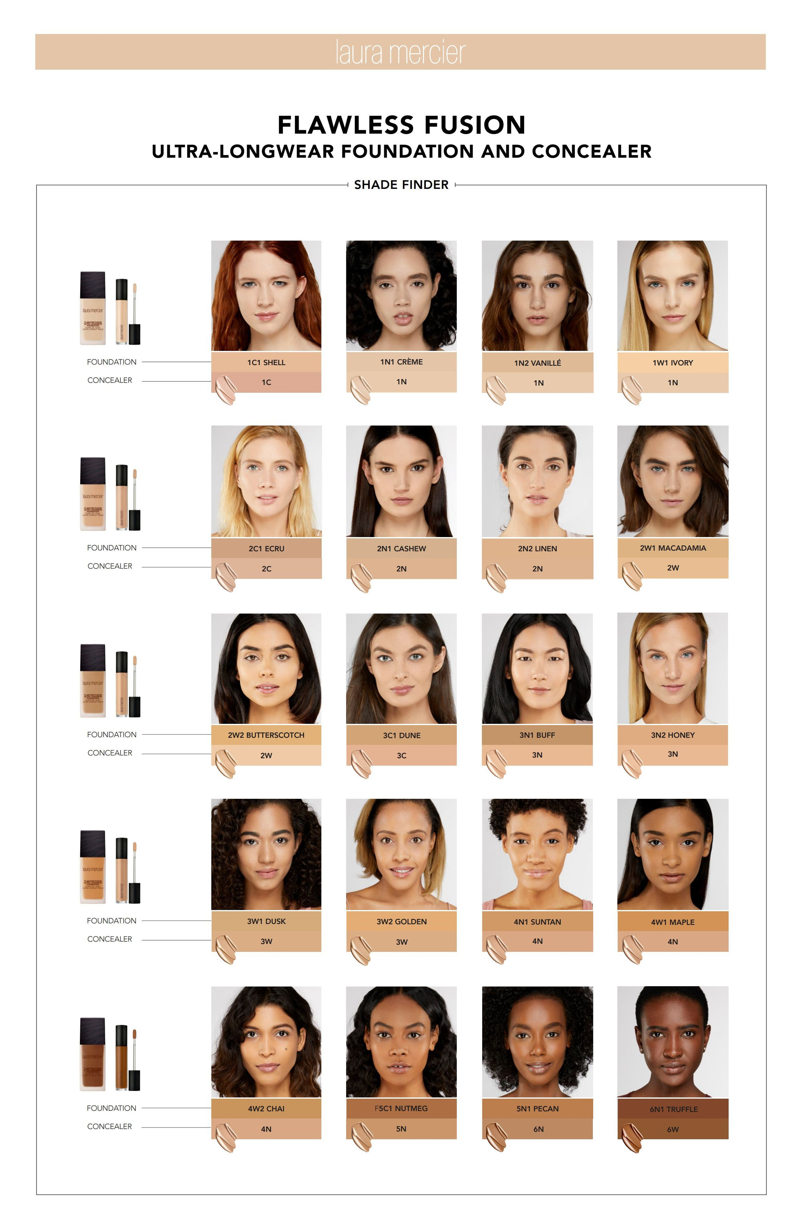 Flawless Fusion Ultra-Longwear Concealer,                             Alternate thumbnail 4, color,                             5N