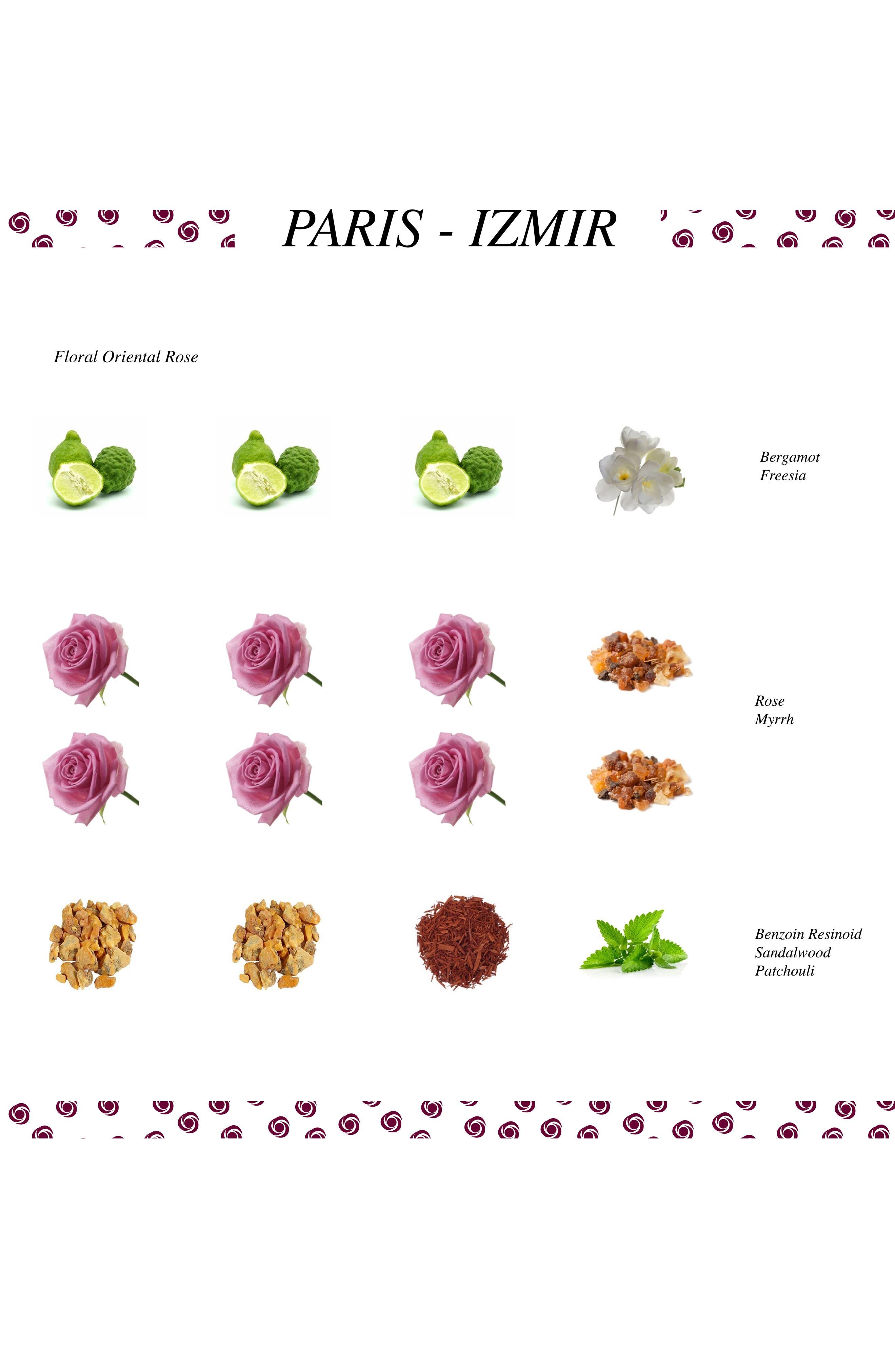 Izmir Eau de Parfum,                             Alternate thumbnail 5, color,                             NO COLOR
