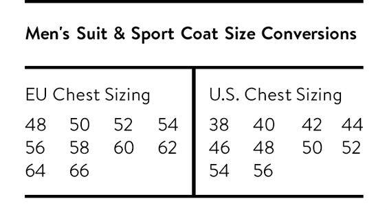 Men's Suit & Sport Coat Fit Guide | Nordstrom