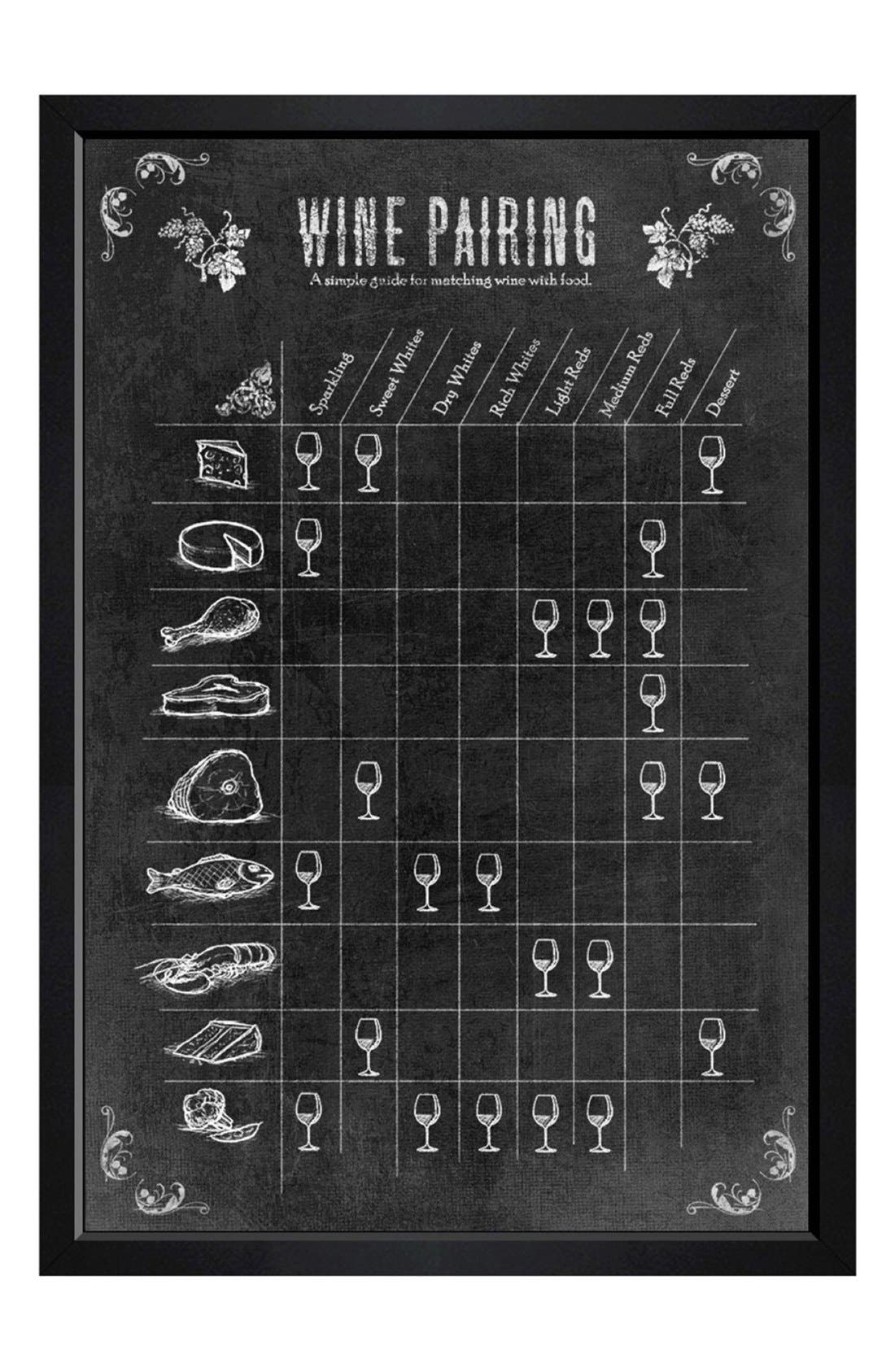'Wine Pairing Guide' Framed Print,                             Main thumbnail 1, color,                             001