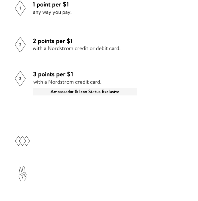 Earn points and get rewards. 1 point per $1 any way you pay. 2 points per $1 with a Nordstrom credit or debit card. Ambassador & Icon Status Exclusive: 3 points per $1 with a Nordstrom credit card.