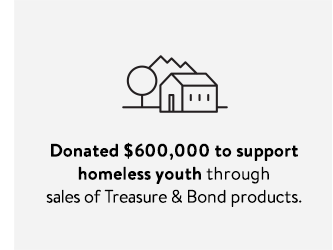 Donated $600,000 to support homeless youth through sales of Treasure & Bond products.