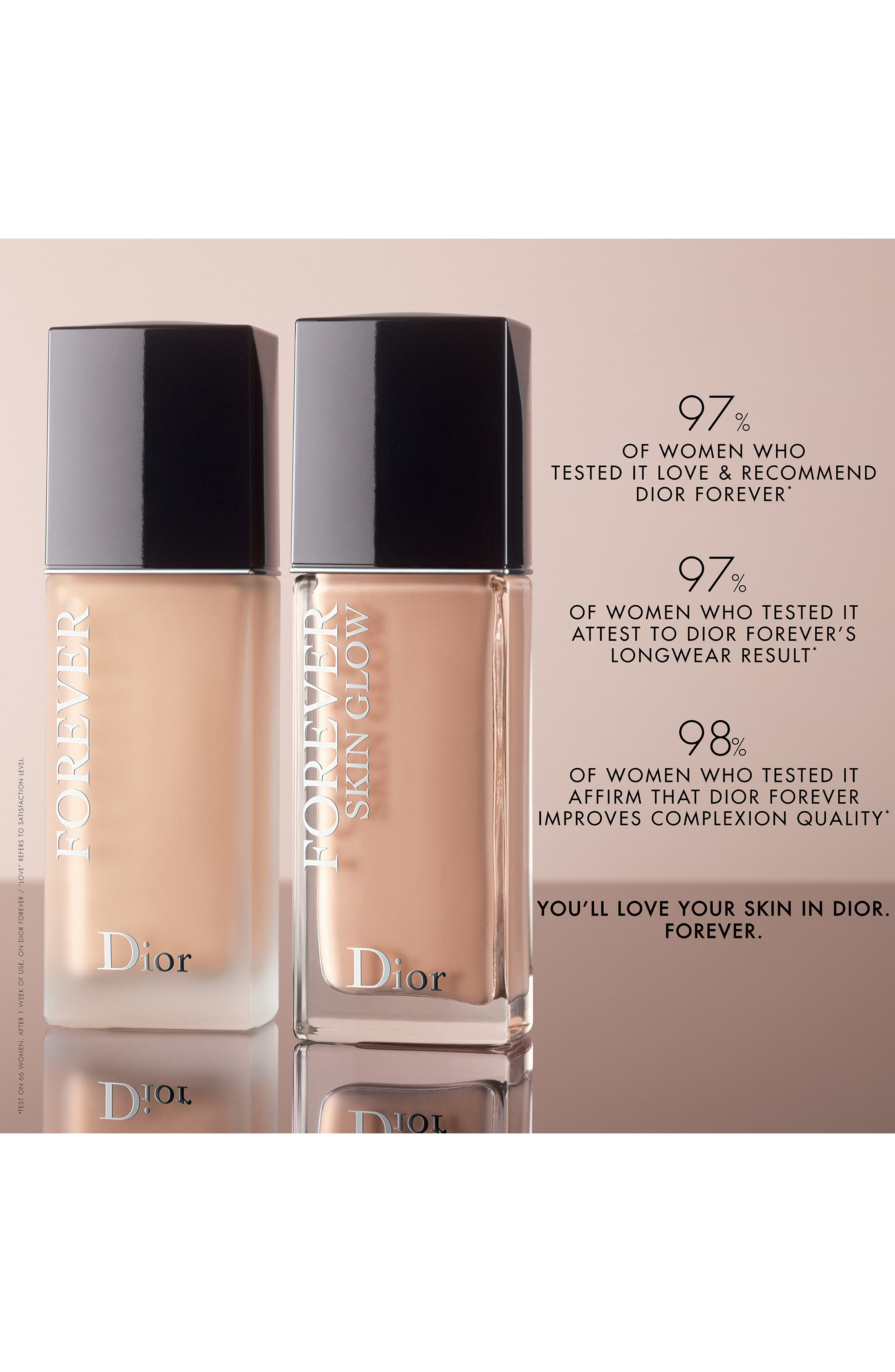 Forever Wear High Perfection Skin-Caring Matte Foundation SPF 35,                             Alternate thumbnail 9, color,                             1 NEUTRAL